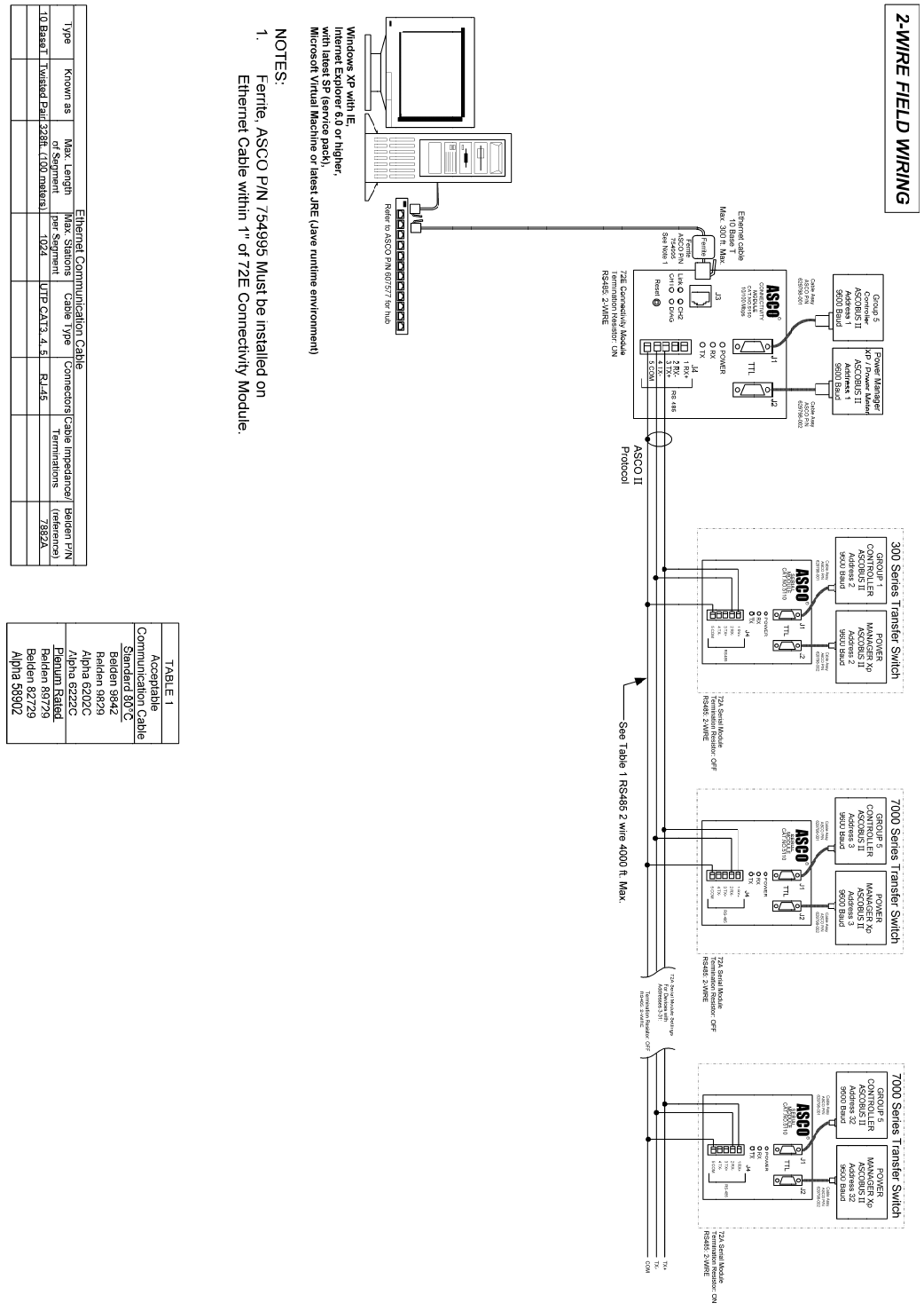 Emerson 5150 Users Manual Installation For Asco Catalog Connectivity Rs 485 Diagram 2wire Module Wiring Diagrams Viii