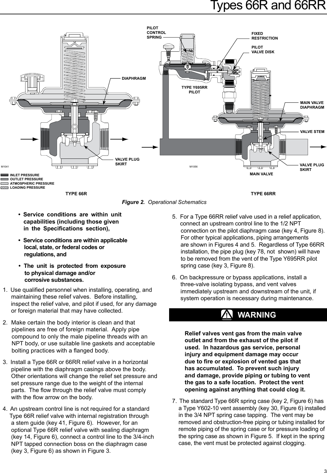 Boss Relief Valve Schematic Electrical Wiring Diagrams Piping Symbols Emerson 66r Series Vapor Recovery Valves Instruction Manual Drain Symbol