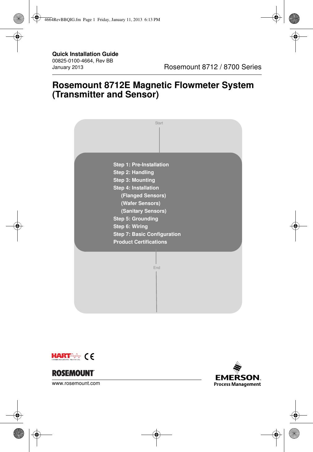 rosemount 1056 ph wiring wiring solutions rh rausco com rosemount 1056 conductivity wiring rosemount analytical 1056 wiring