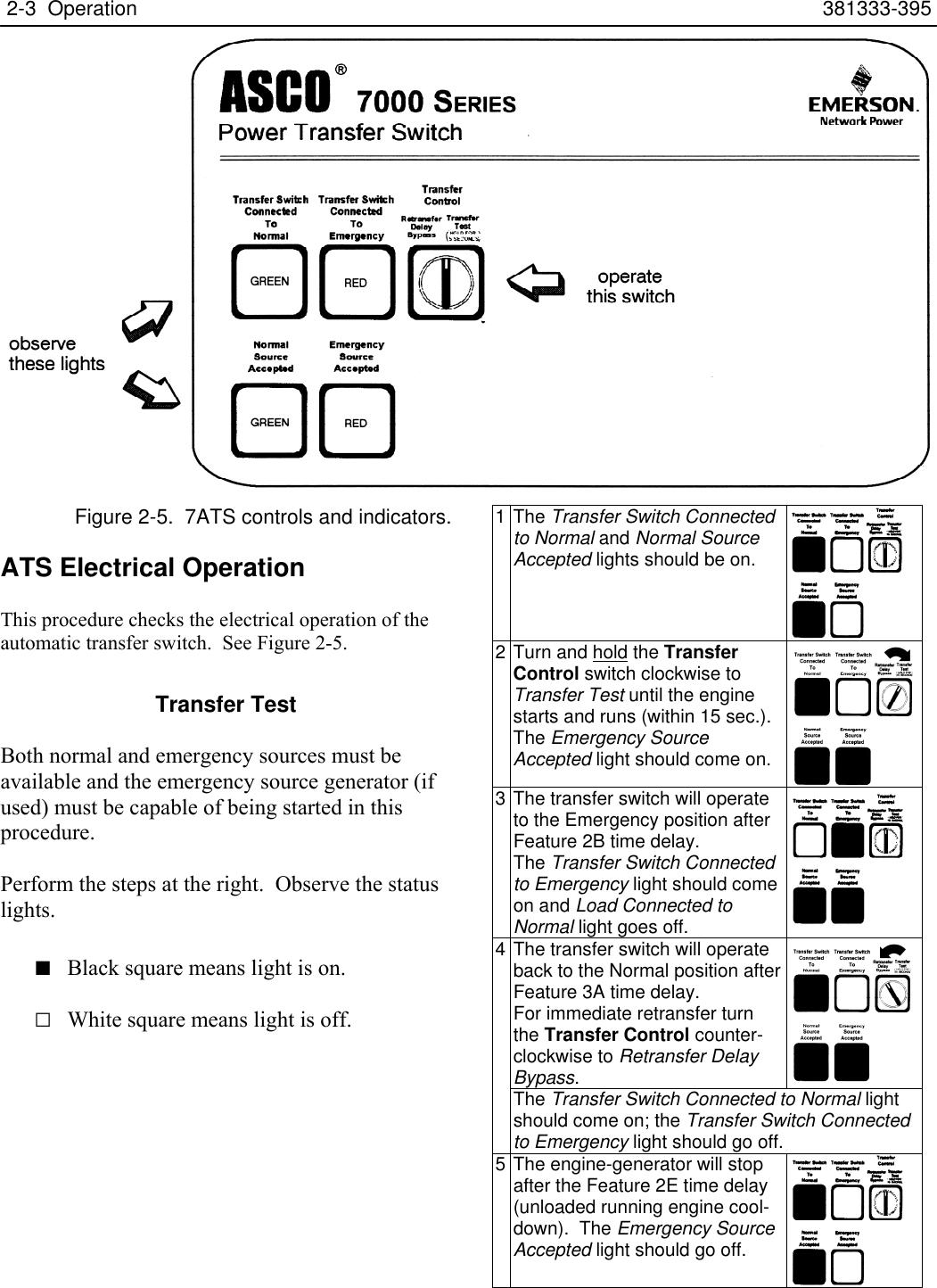 Manual Transfer Manual Guide