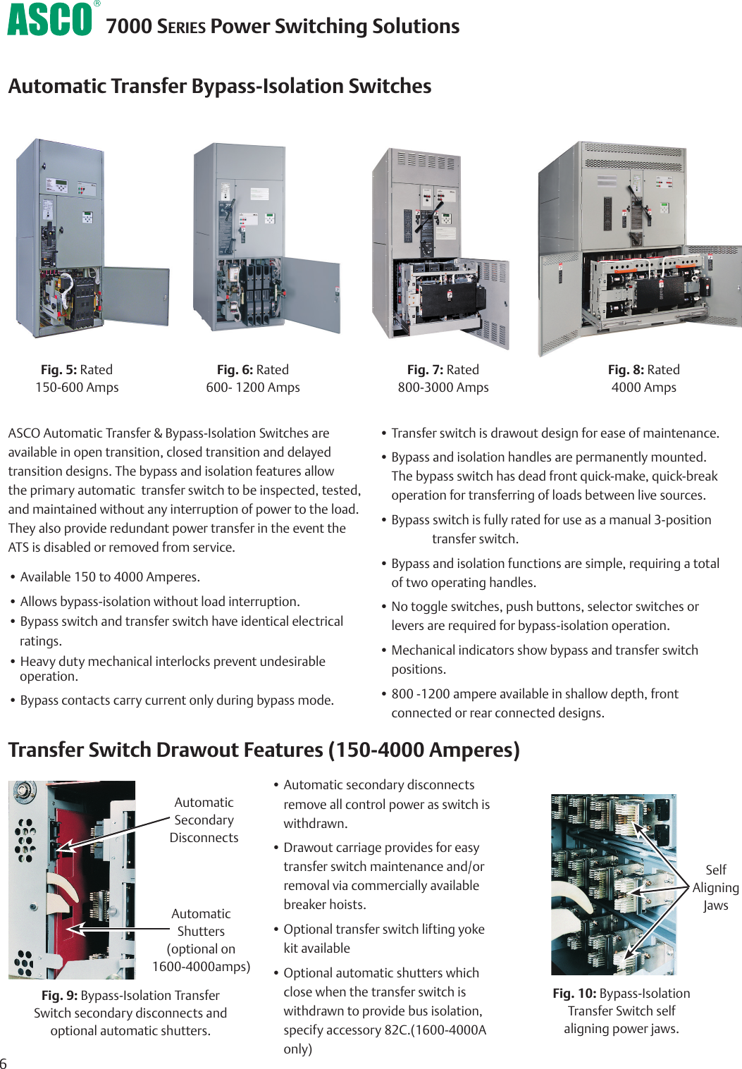 Asco Series 165 Automatic Transfer Switches
