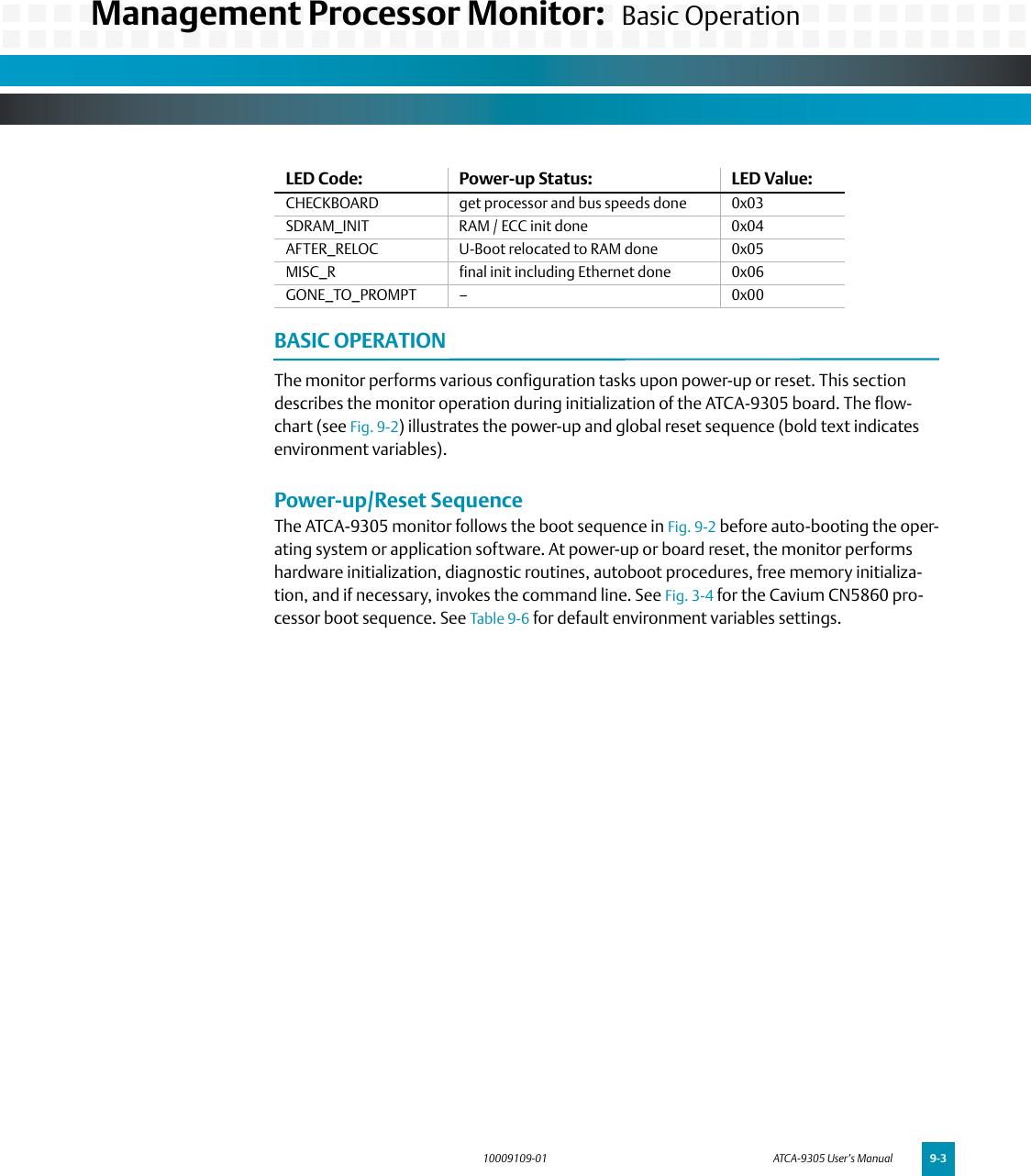 Emerson Atca 9305 Users Manual Preliminary User's Manual