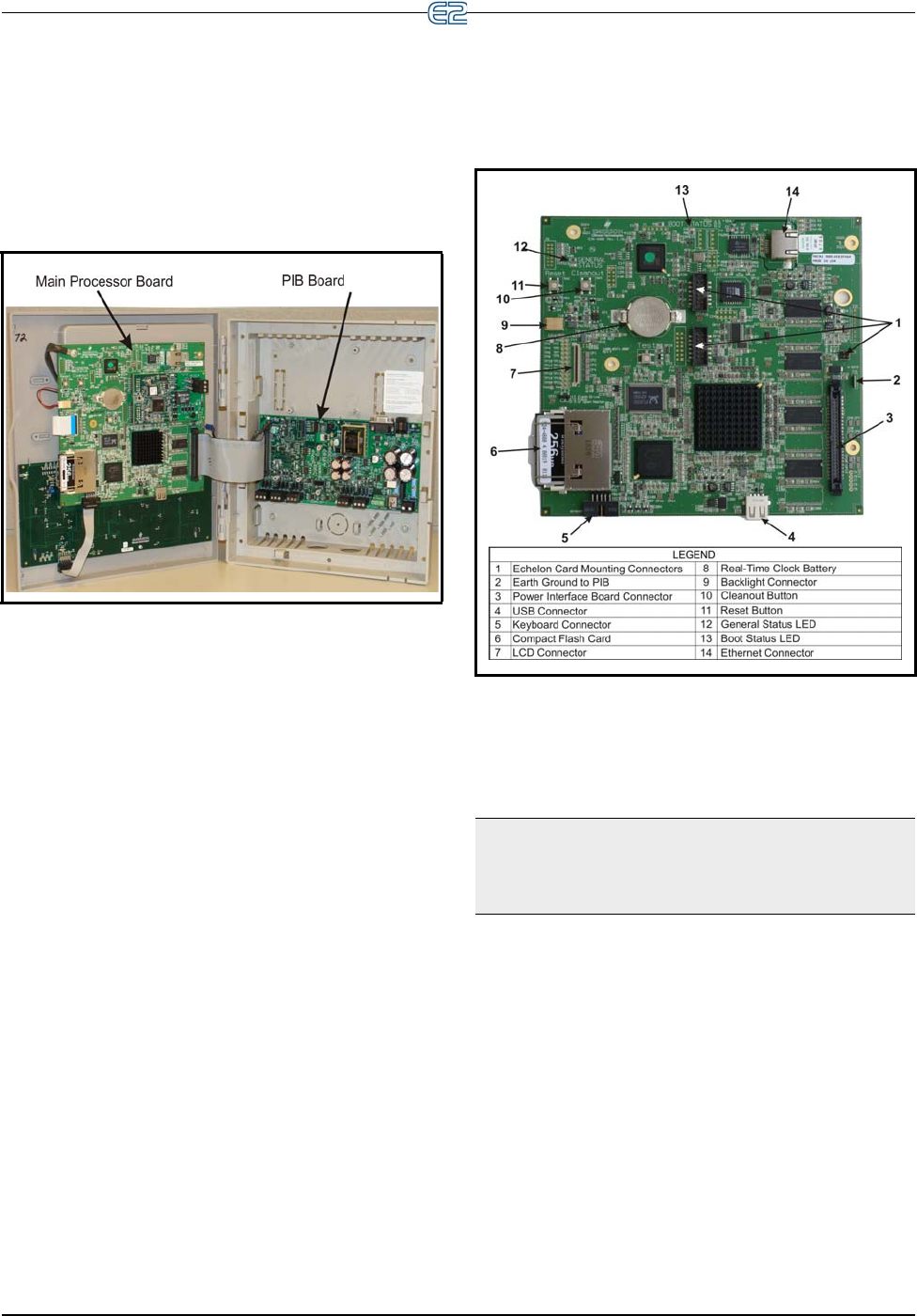 Emerson E2 Users Manual E3 Simplest1wattleddrivercircuitat220v120vpng Setting Up The Hardware Setup 4 1