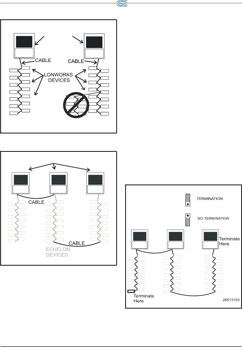 Emerson E2 Users Manual E3 Motor Pwm Speed Control Circuit Controlcircuit Diagram Figure 8 1 Echelon Wiring Subnets