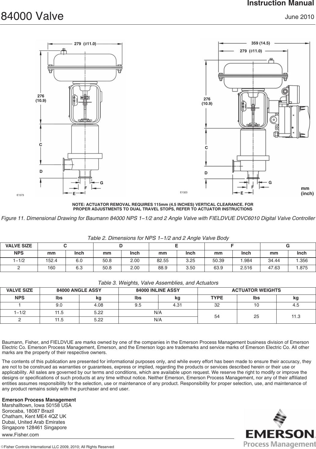 Emerson Fisher Baumann 84000 Instruction Manual