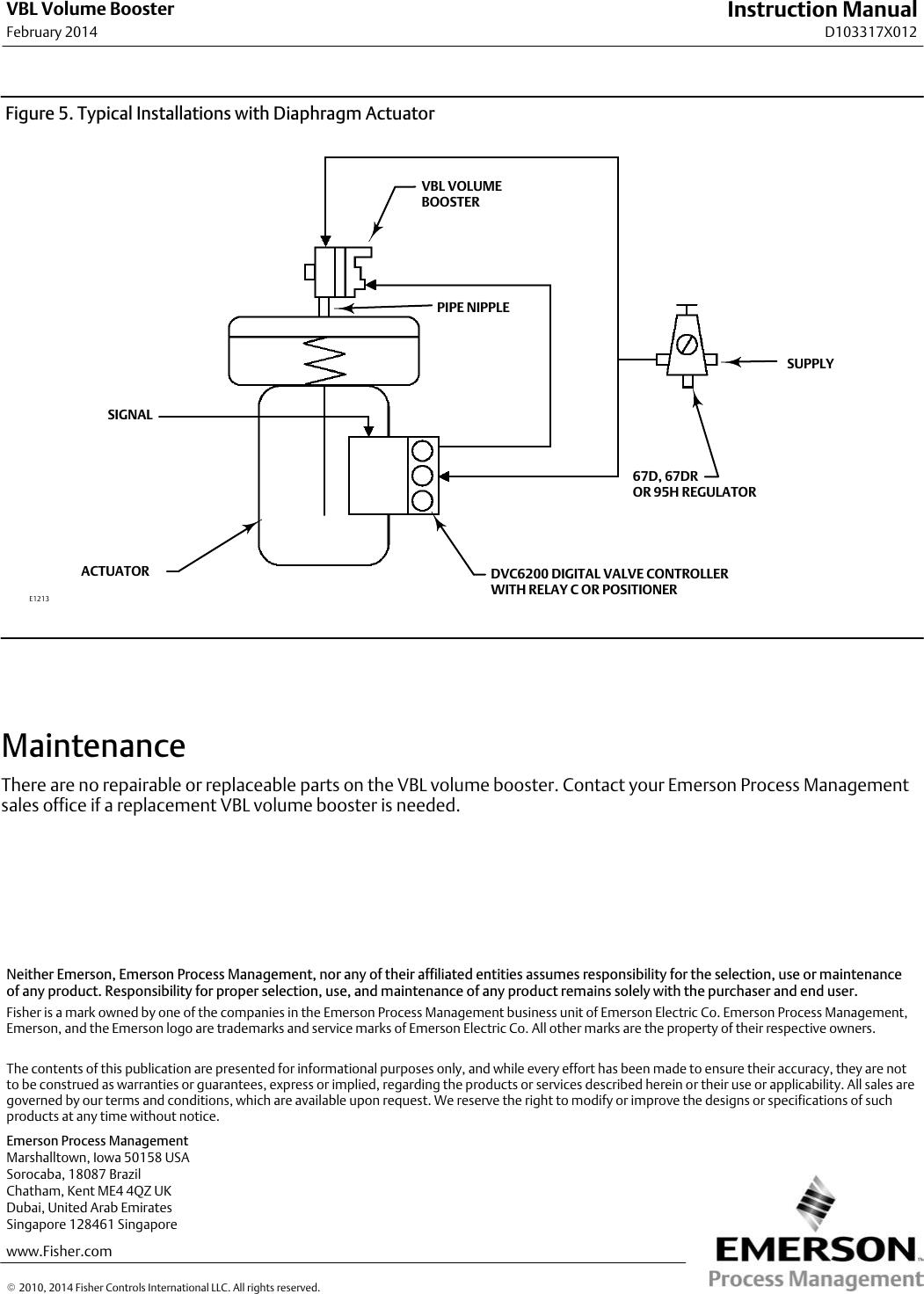 Emerson user Manual