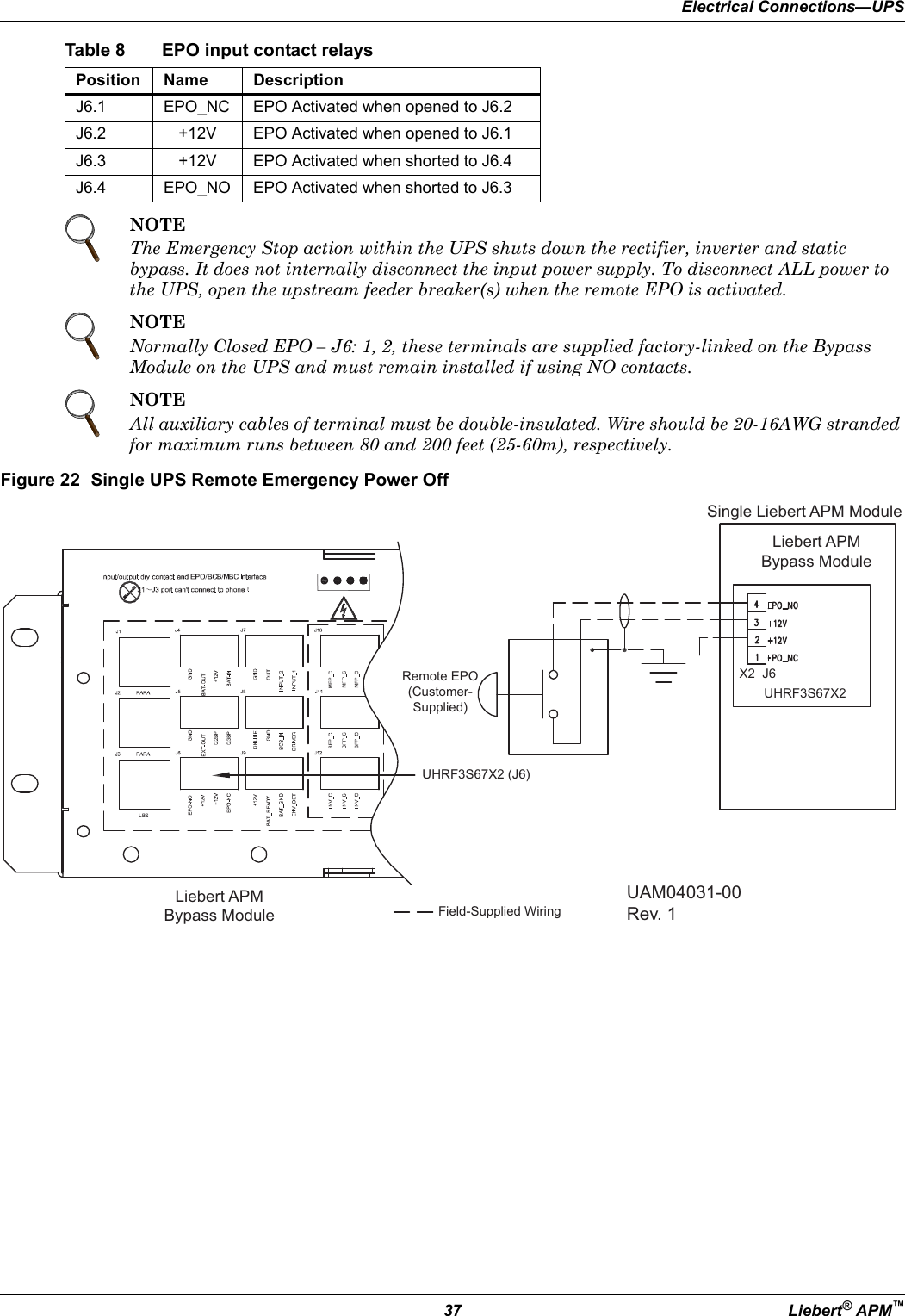Emerson Liebert Apm On Line Ups 15 90Kw User Guide on diode diagram, troubleshooting diagram, service diagram, steel diagram, power supply diagram, speaker driver diagram, field lights diagram, field wire, field guide norfolk, installation diagram, junction box diagram, control diagram, port diagram, lighting diagram, field maintenance, manufacturing diagram, assembly diagram, battery diagram, relative humidity diagram, field tools,