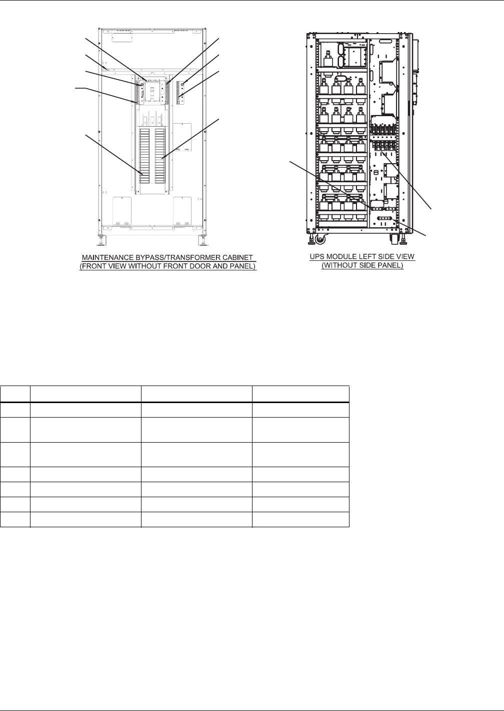 Emerson Liebert Nx 10 30kva Installation Manual Ups Bypass Switch Wiring Diagram Drawings