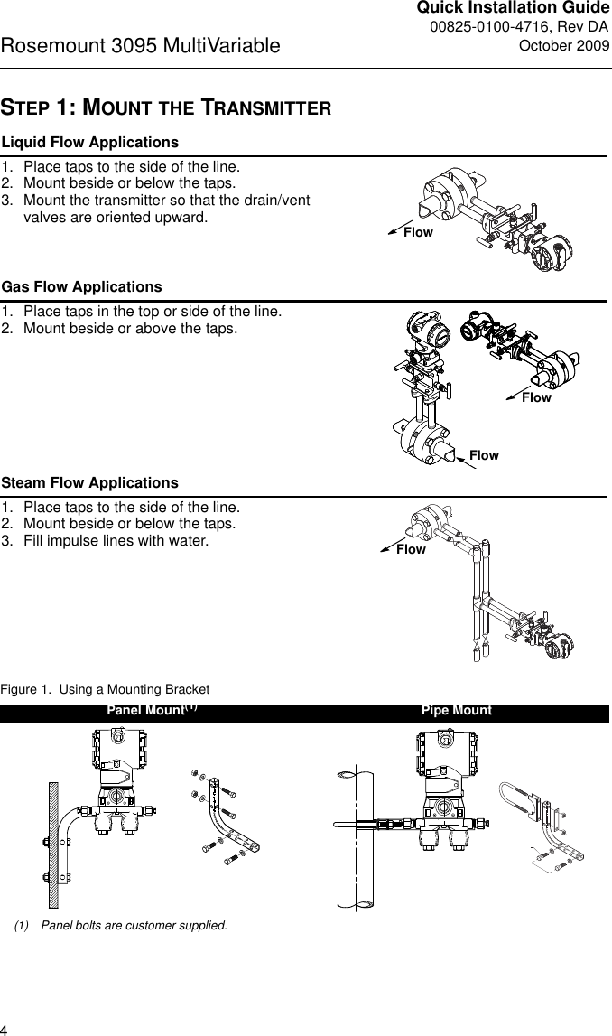 Emerson M Flow Transmitter 00825 0100 4716 Installation ... on