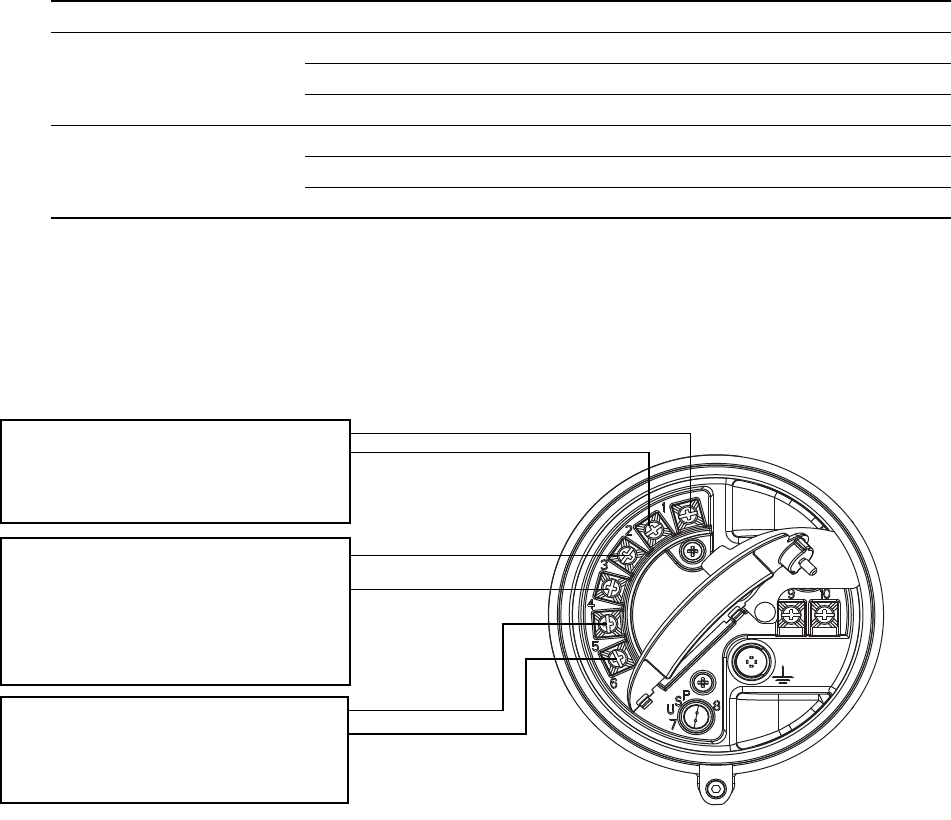 Micro Motion Wiring Diagram