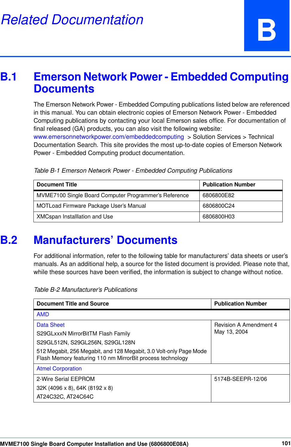 Emerson Mvme7100 Users Manual