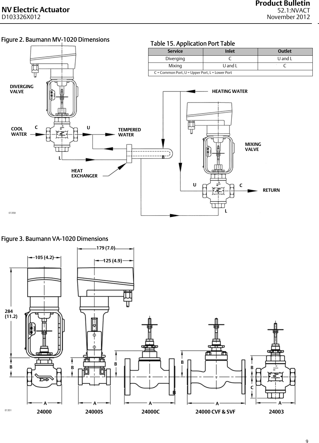 Emerson Nv Electric Actuator Data Sheet