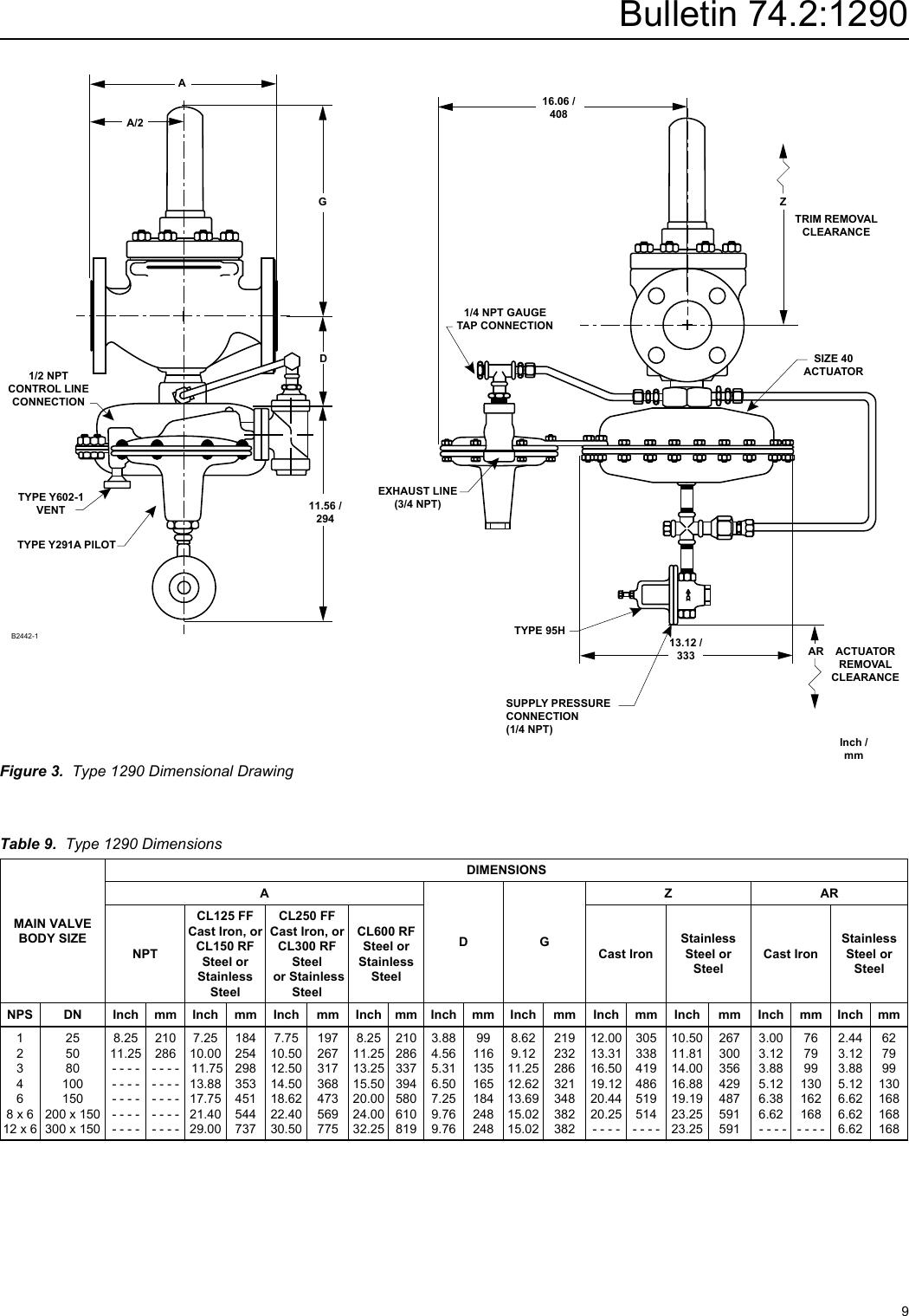 emerson type 1290 vapor recovery regulator data sheet