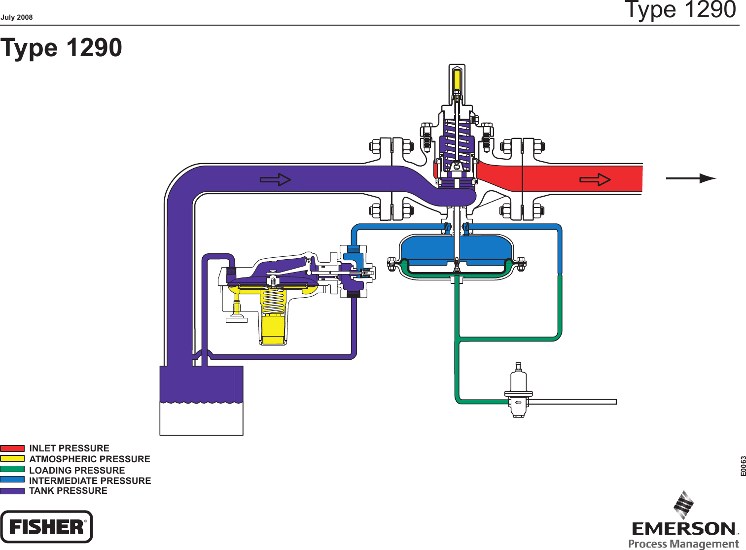 Emerson Type 1290 Vapor Recovery Regulator Drawings And Schematics Pressure Tank Schematic E0063 Lr