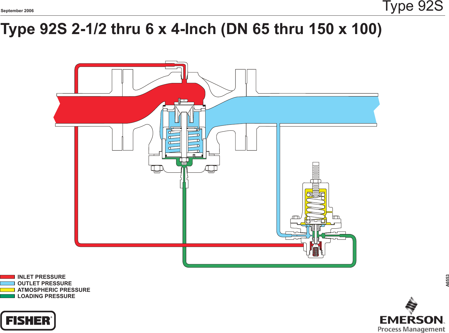 Emerson Type 92s Self Powered Control Valve Drawings And Schematics