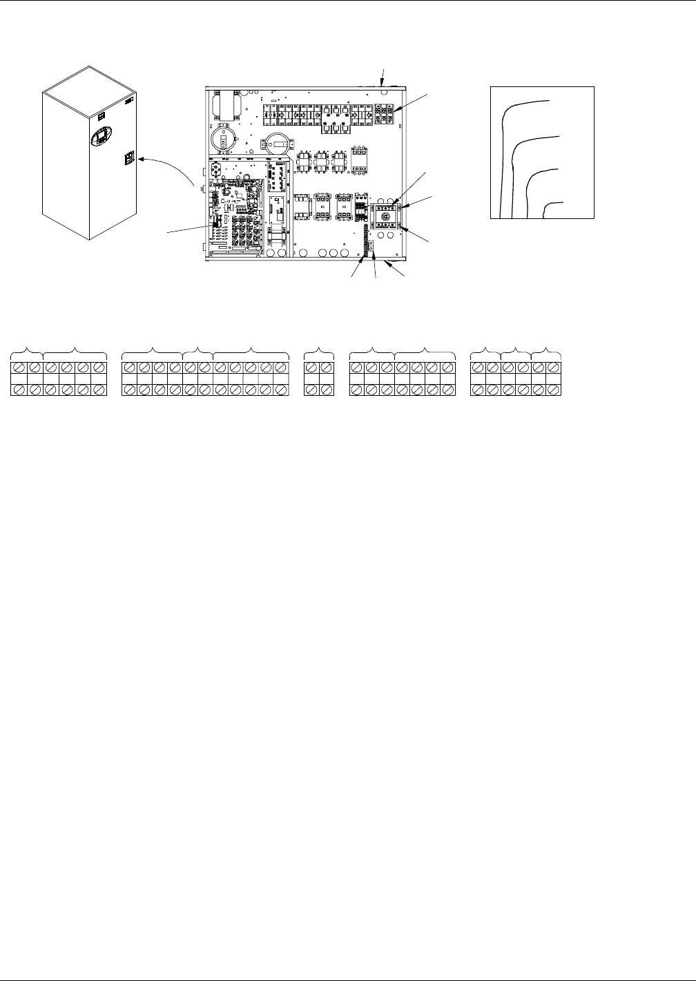 Emerson World Class 3000 Users Manual