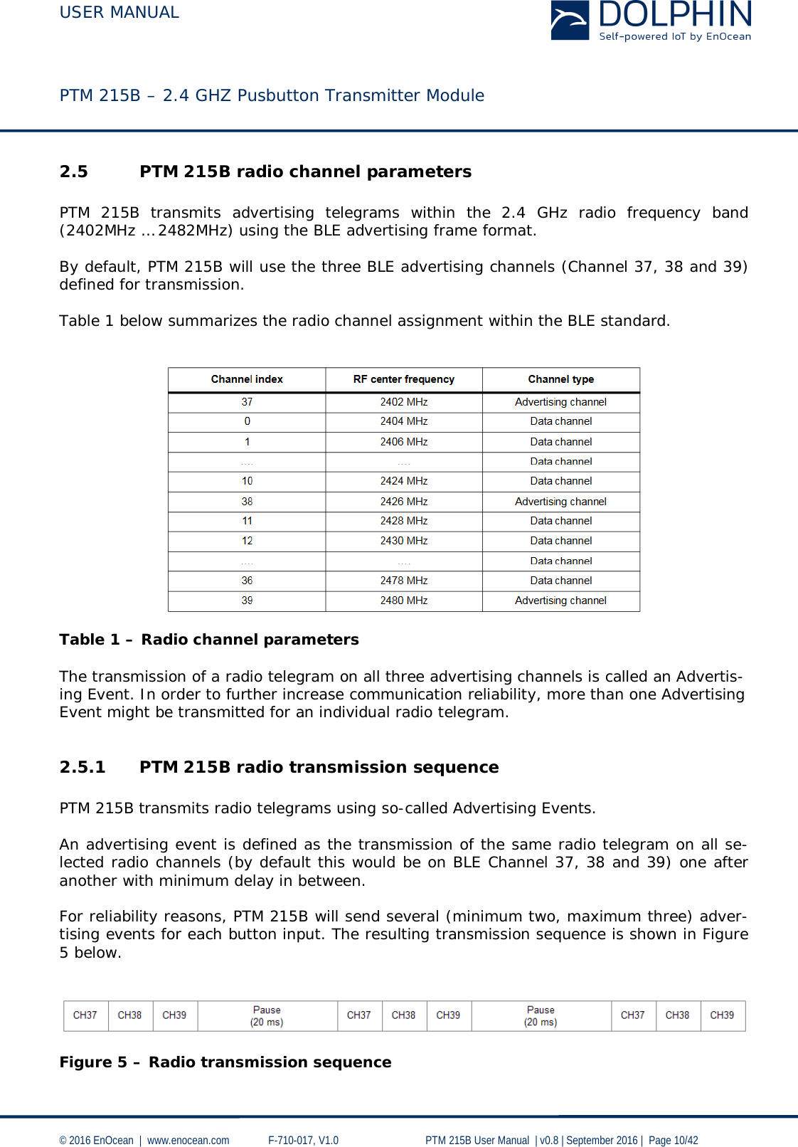 USER MANUAL    PTM 215B – 2.4 GHZ Pusbutton Transmitter Module  © 2016 EnOcean     www.enocean.com   F-710-017, V1.0        PTM 215B User Manual    v0.8   September 2016    Page 10/42  2.5 PTM 215B radio channel parameters   PTM 215B transmits advertising telegrams within the 2.4 GHz radio frequency band (2402MHz … 2482MHz) using the BLE advertising frame format.  By default, PTM 215B will use the three BLE advertising channels (Channel 37, 38 and 39) defined for transmission.  Table 1 below summarizes the radio channel assignment within the BLE standard.     Table 1 – Radio channel parameters  The transmission of a radio telegram on all three advertising channels is called an Advertis-ing Event. In order to further increase communication reliability, more than one Advertising Event might be transmitted for an individual radio telegram.   2.5.1 PTM 215B radio transmission sequence  PTM 215B transmits radio telegrams using so-called Advertising Events.   An advertising event is defined as the transmission of the same radio telegram on all se-lected radio channels (by default this would be on BLE Channel 37, 38 and 39) one after another with minimum delay in between.  For reliability reasons, PTM 215B will send several (minimum two, maximum three) adver-tising events for each button input. The resulting transmission sequence is shown in Figure 5 below.     Figure 5 – Radio transmission sequence