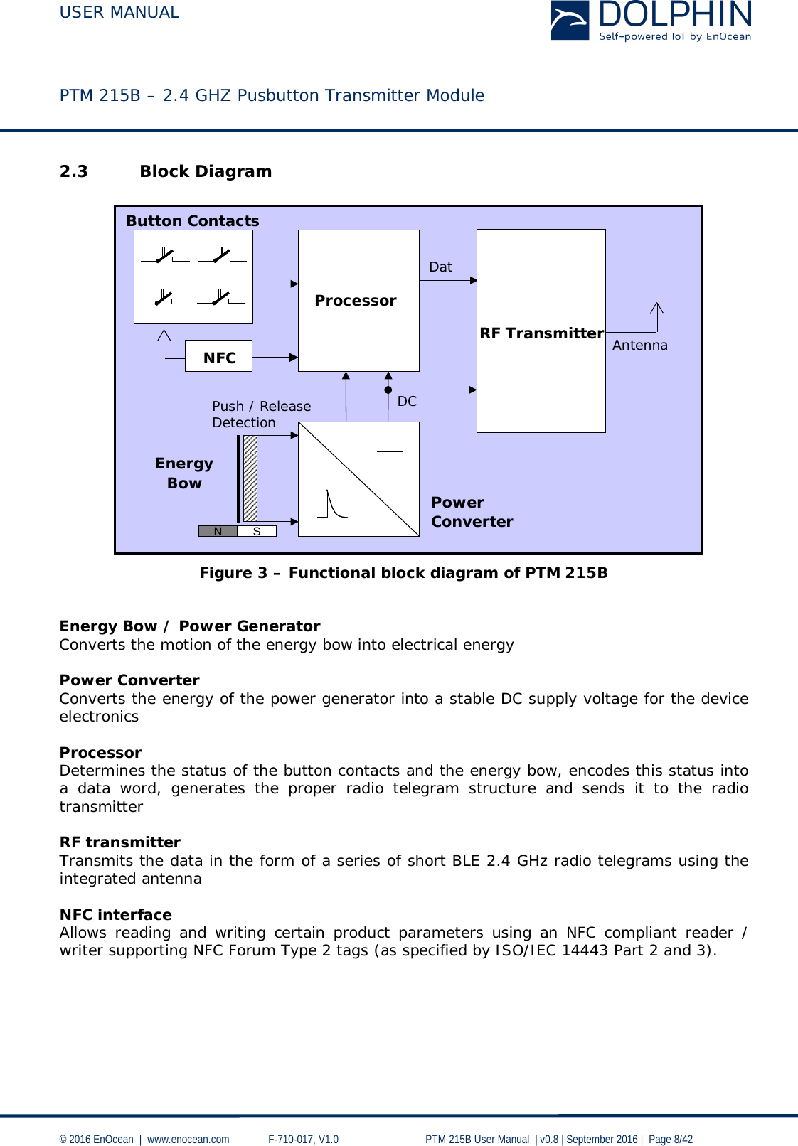 USER MANUAL    PTM 215B – 2.4 GHZ Pusbutton Transmitter Module  © 2016 EnOcean     www.enocean.com   F-710-017, V1.0        PTM 215B User Manual    v0.8   September 2016    Page 8/42  2.3 Block Diagram                      Figure 3 – Functional block diagram of PTM 215B   Energy Bow / Power Generator Converts the motion of the energy bow into electrical energy  Power Converter Converts the energy of the power generator into a stable DC supply voltage for the device electronics  Processor Determines the status of the button contacts and the energy bow, encodes this status into a data word, generates the proper radio telegram structure and sends it to the radio transmitter  RF transmitter Transmits the data in the form of a series of short BLE 2.4 GHz radio telegrams using the integrated antenna  NFC interface Allows reading and writing certain product parameters using an NFC compliant reader / writer supporting NFC Forum Type 2 tags (as specified by ISO/IEC 14443 Part 2 and 3).        Processor Energy Bow Powe Converte Dat DC   Pushed / Released Ant N S Processor Button Contacts Energy Bow Power Converter Dat DC   Push / Release Detection Antenna N S N S NFC RF Transmitter