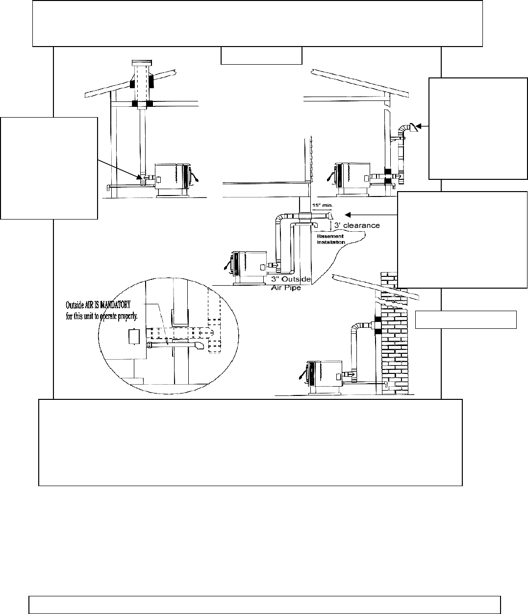 Englands Stove Works 25 Pdvc 55 Shp10 Or Trp10 Owners Manual Rocket Plumbing Diagram Read And Follow All Installation Maintenance Instructions Including