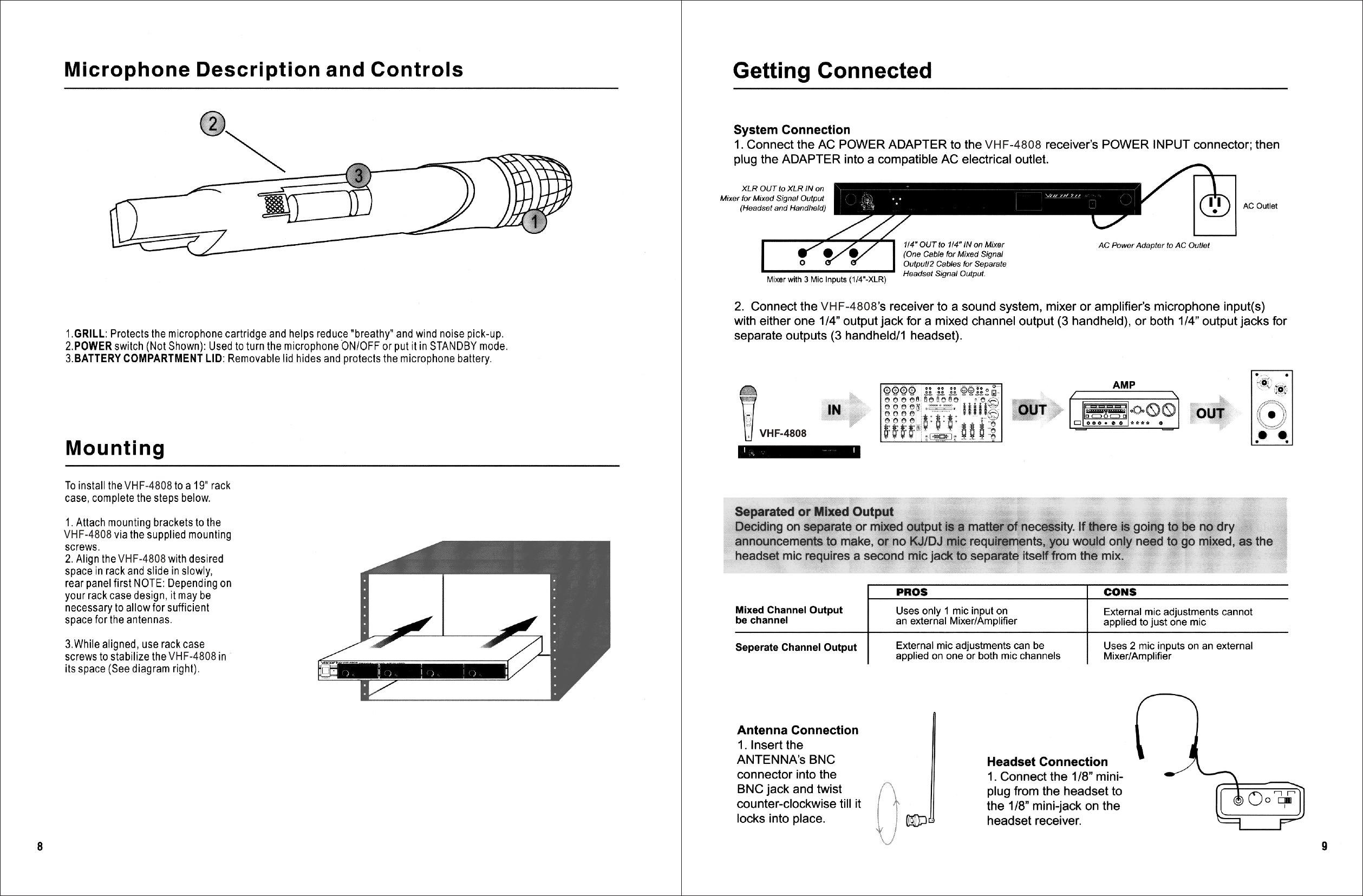 R U00d8de Microphones Manual Guide