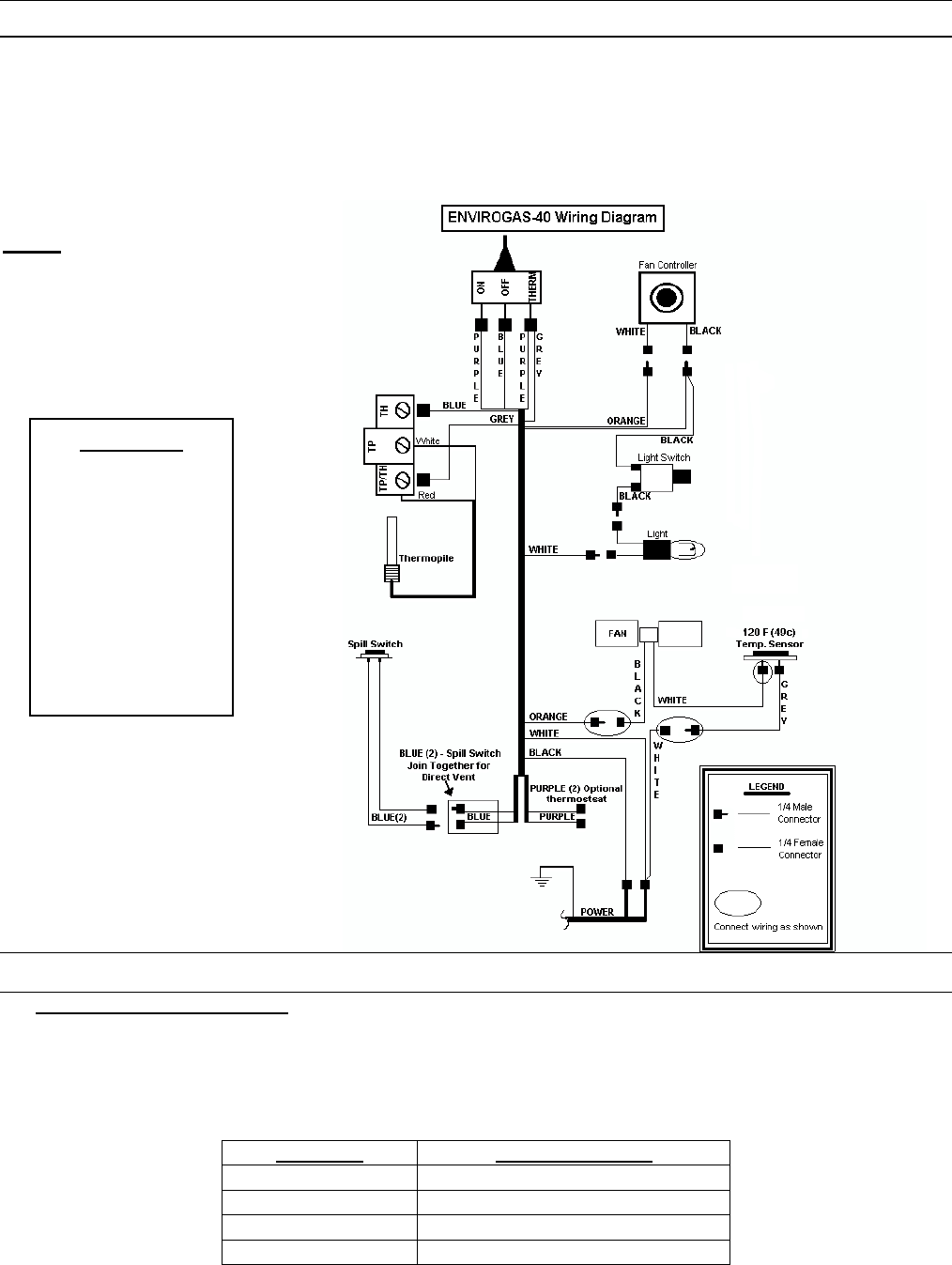 Enviro Eg 40 B Users Manual Sherwood Industries Is An Furnace Spill Switch With Wiring Diagrams Electrical