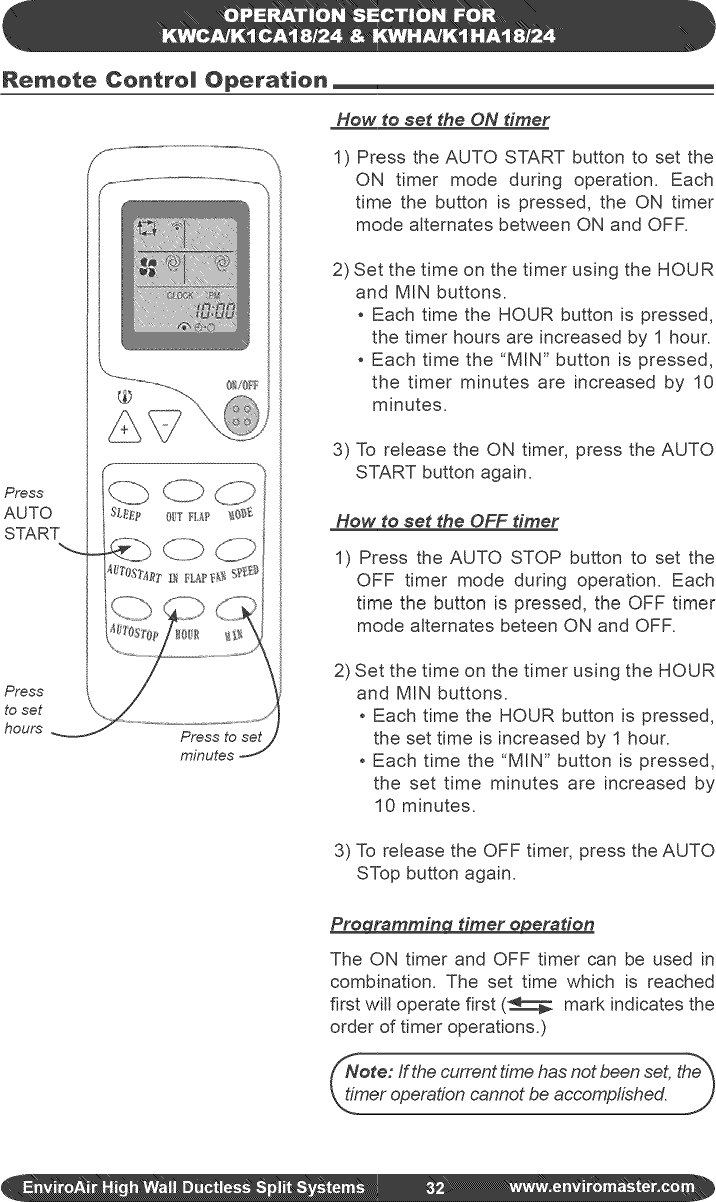 Enviroair K1C12000 User Manual A/C UNIT Manuals And Guides L1003166
