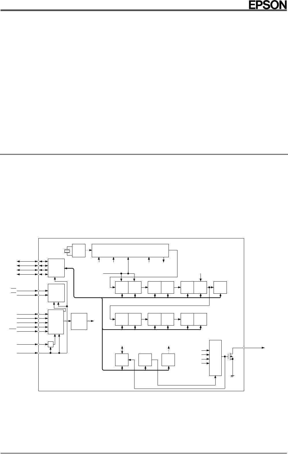 RTC72421 4-bit REAL TIME CLOCK MODULE IC RTC72421A