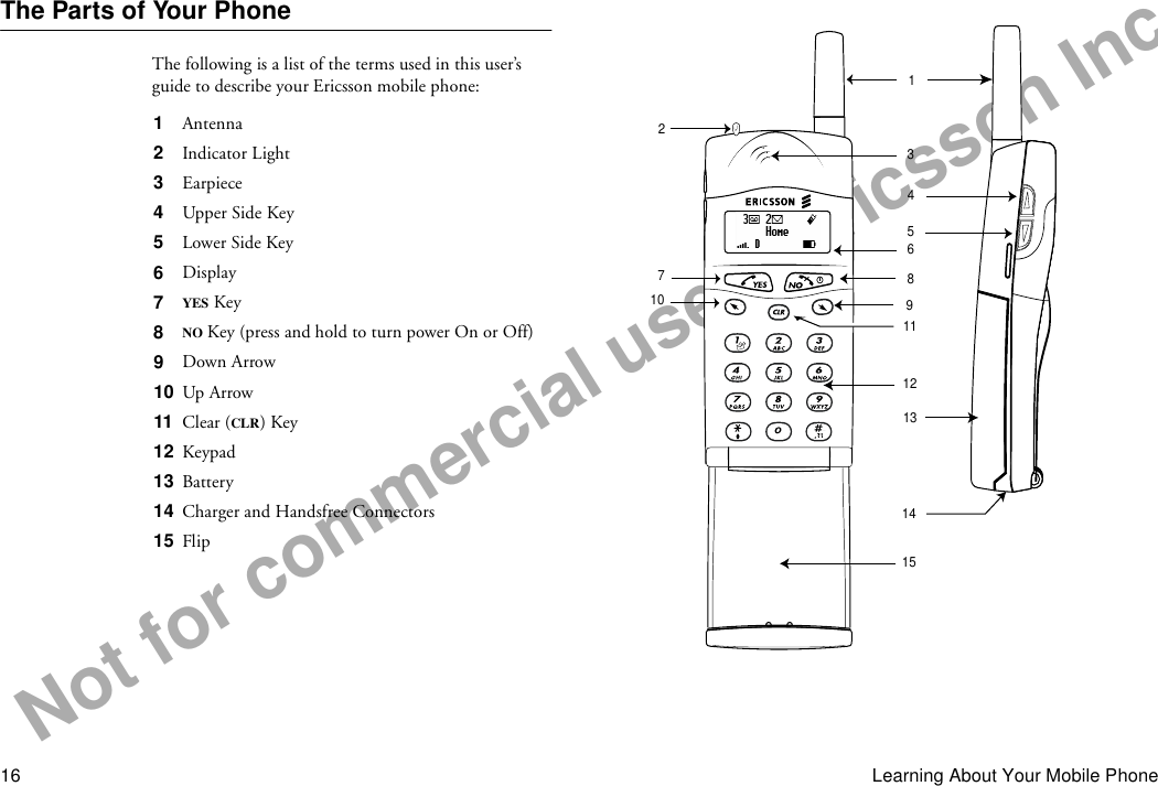 Ericsson T18Ds Users Manual User Guide T18d/ds, R3a American