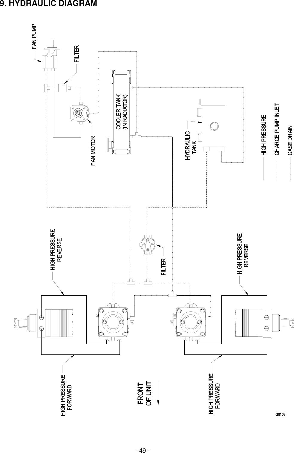exmark lz27dd724 sel wiring schematic wiring diagram