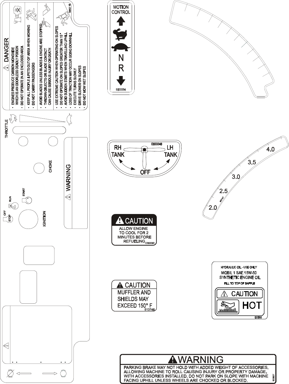 Exmark Lazer Ztm Users Manual 1..SAFETY on