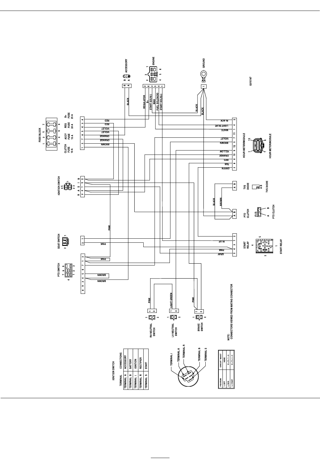 Exmark Pioneer S Series 0 Users ManualUserManual.wiki