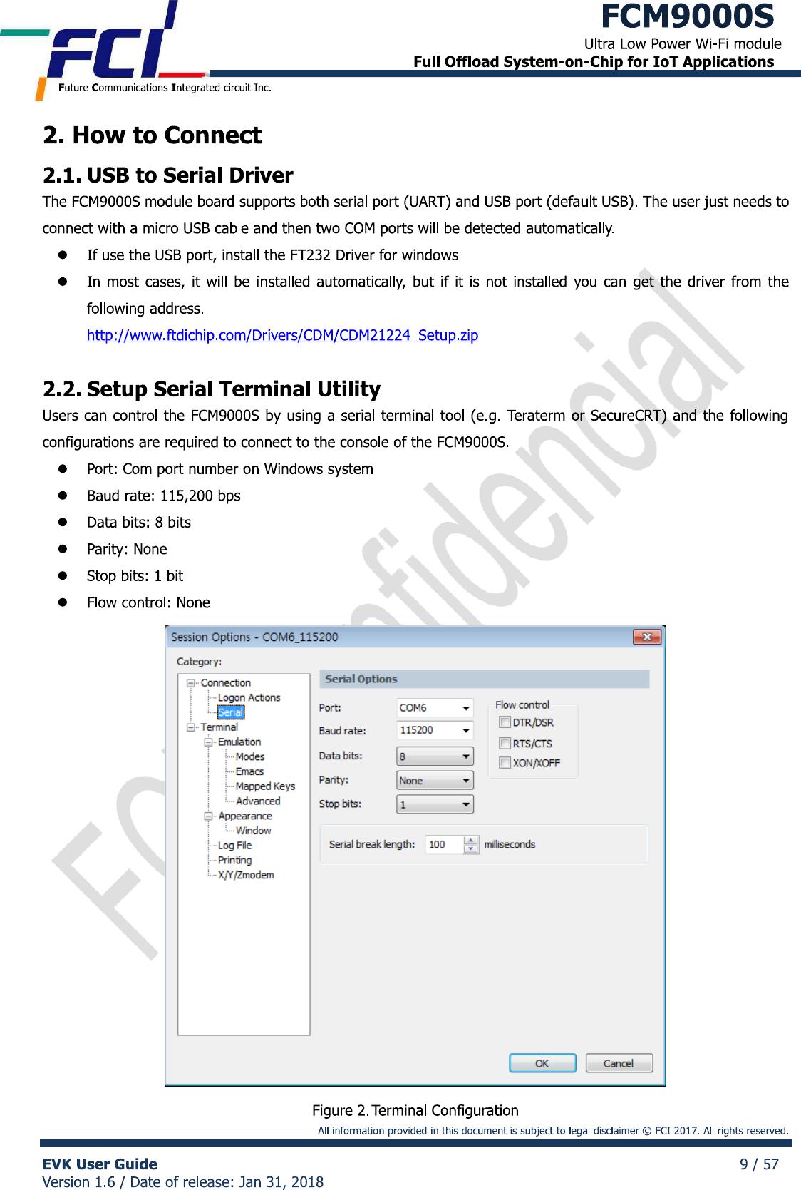 FCI FCM9000S FC9000 Small Module User Manual R1