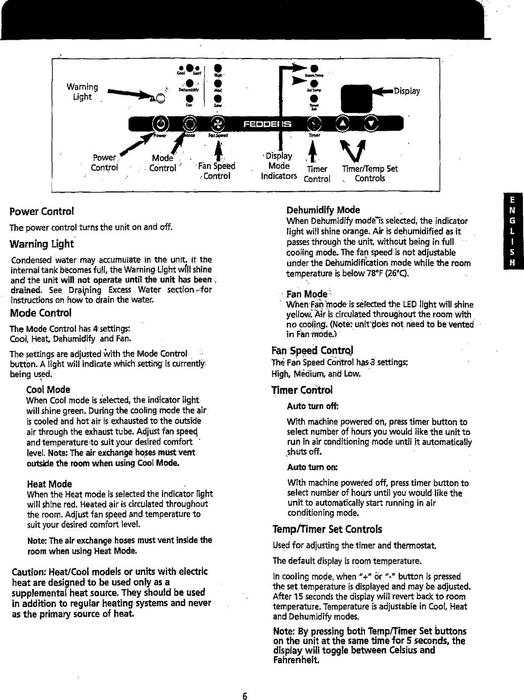 Gemütlich Fedders Air Handler Schaltplan Galerie - Der Schaltplan ...