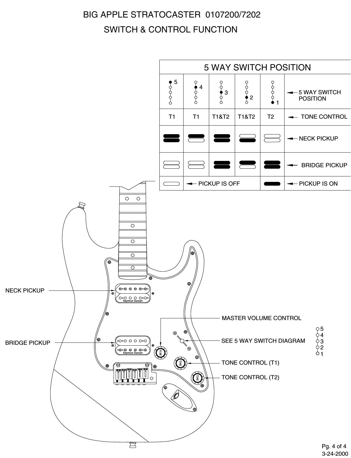 Fender 010 7200 02B SISD on