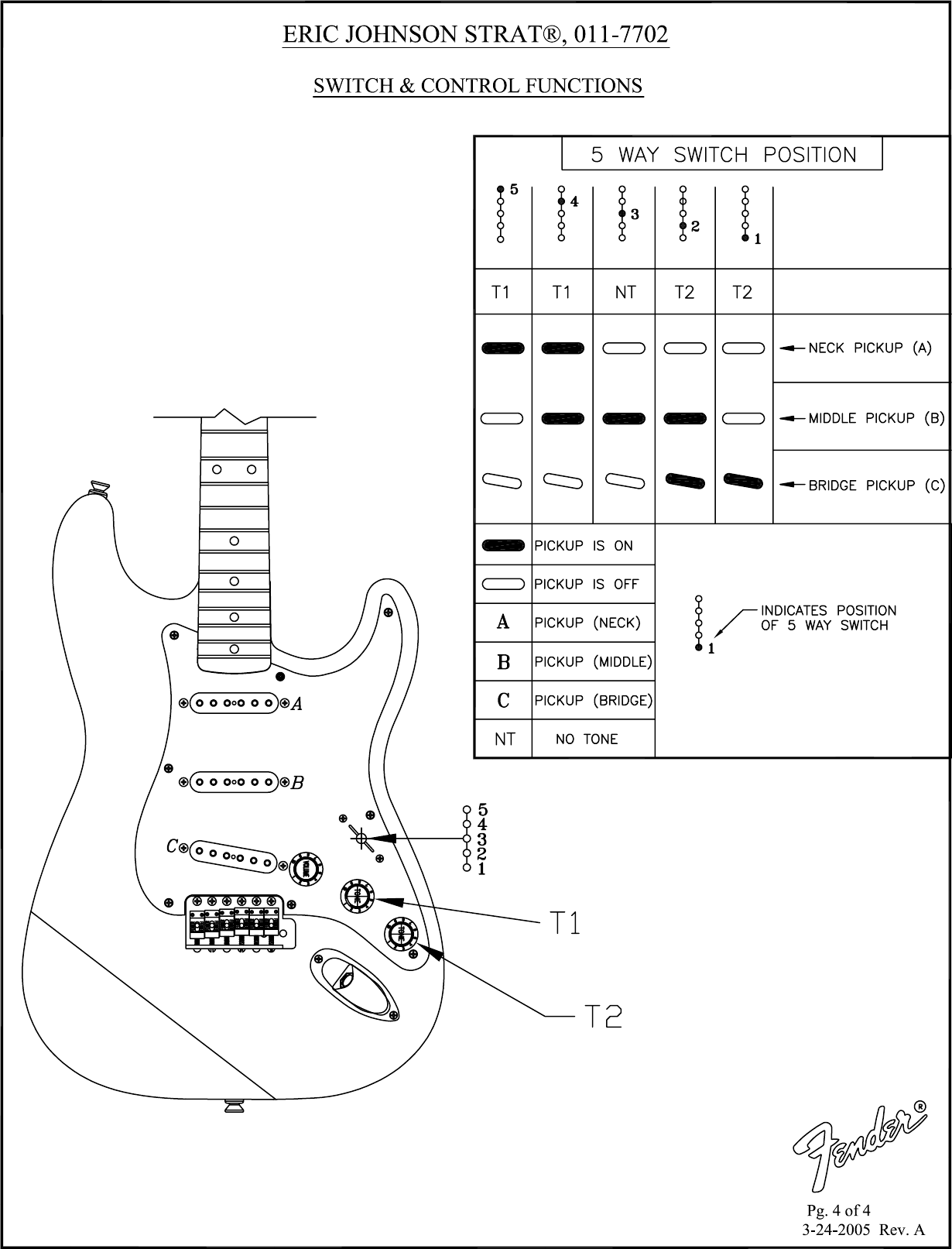 Page 4 of 4 - Fender SD 011-7702 Eric Johnson Strat - Rev A  011-7702A SISD