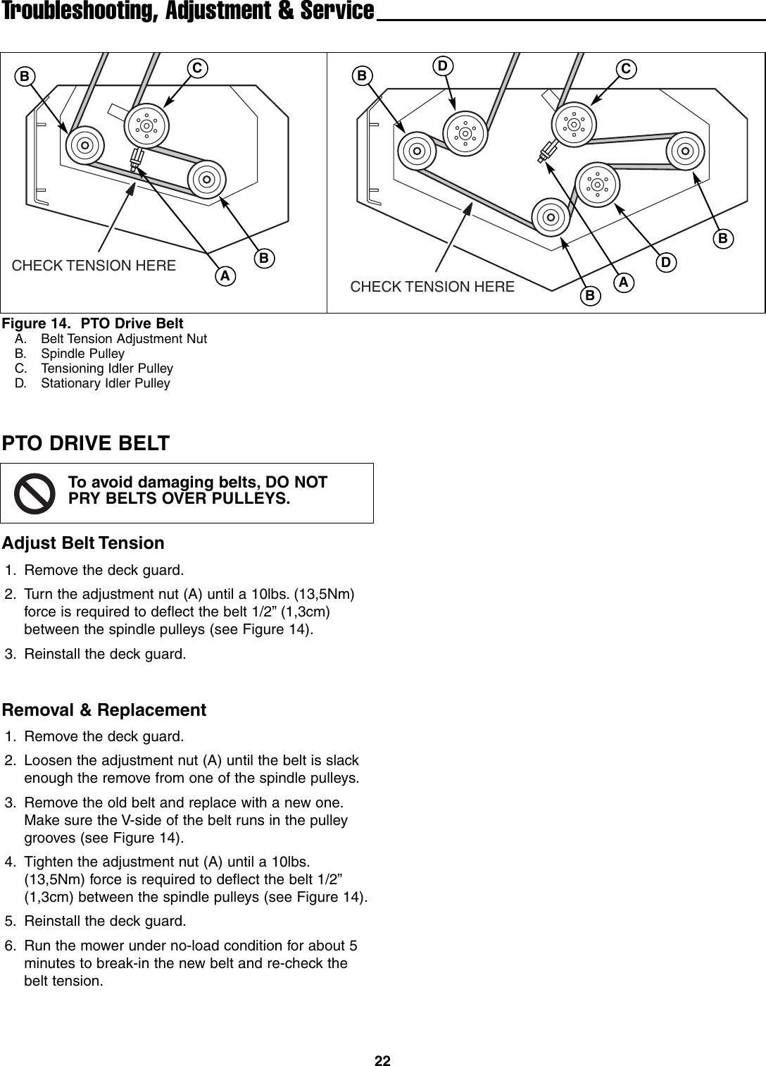 Ferris Industries Bgf36Kav15 Users Manual