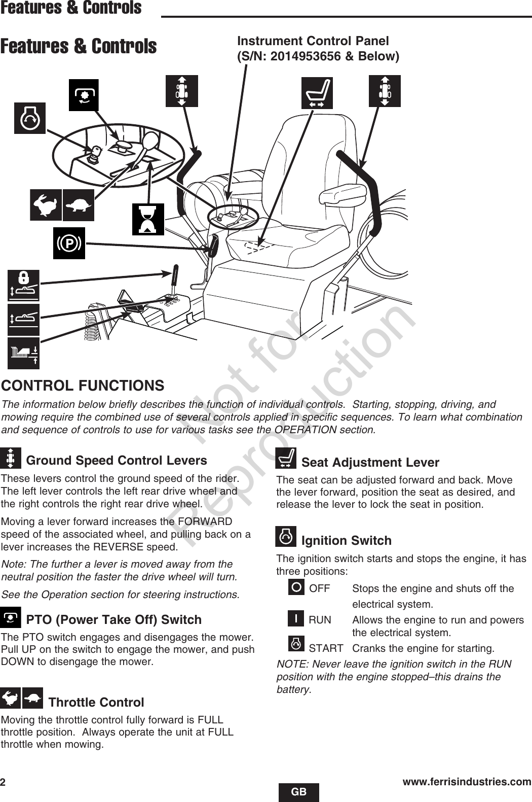 Ferris Industries Lawn Mower 5900789 Users Manual 5404081 U Seat Switch Wiring Diagram 2ferrisindustriescomgbcontrol Functionsthe Information Below Briefly Describes The Function Of Individual Controls