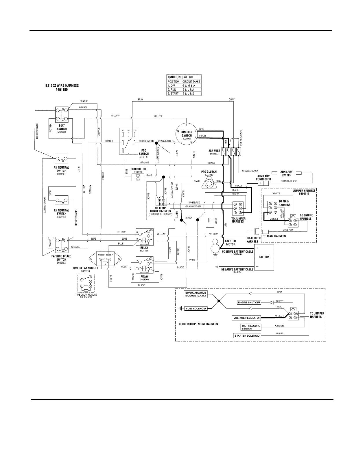 Ferris owners Manual