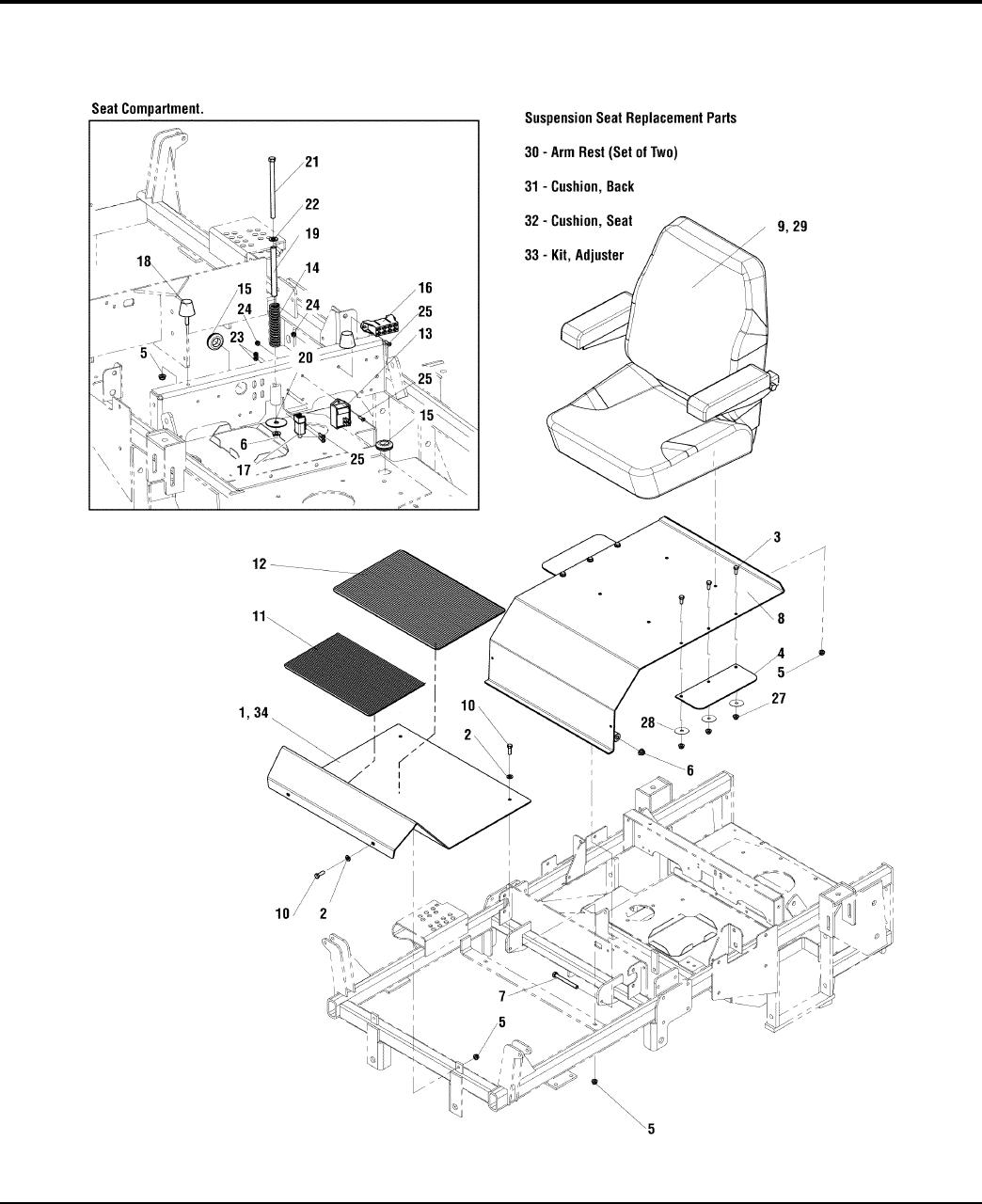 Ferris Industries Lawn Mower Is3100z Series Users Manual Partsmanual Seat Switch Wiring Diagram Mount Floor Group