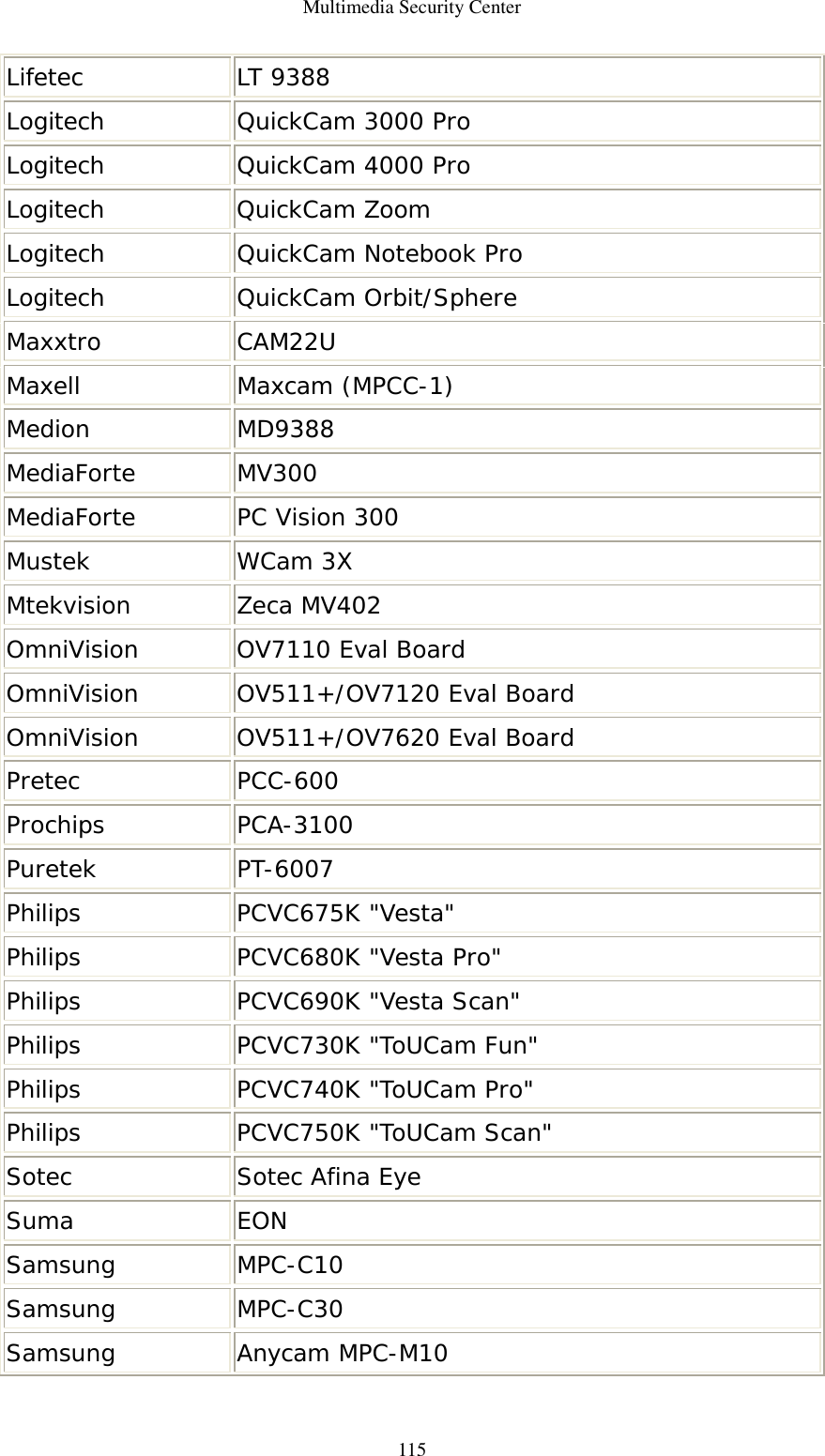 MAXELL MPCC 1 WINDOWS 8.1 DRIVER DOWNLOAD