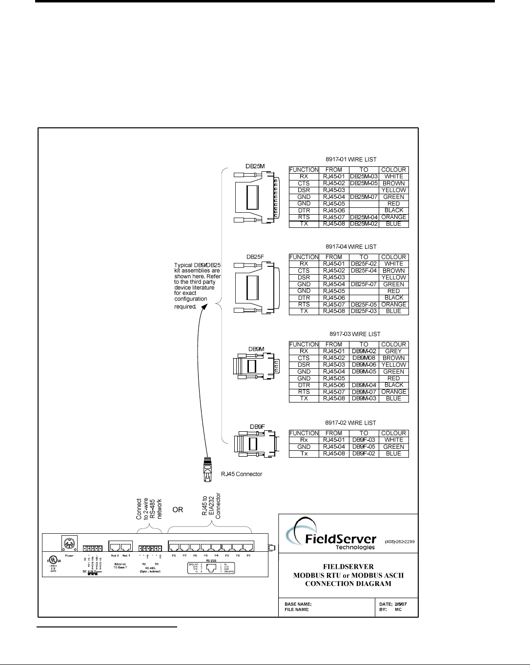 Fieldserver Fs 8700 01 Users Manual Modbus Rtu T28700 Wiring Diagram Driver Page 5 Of 21