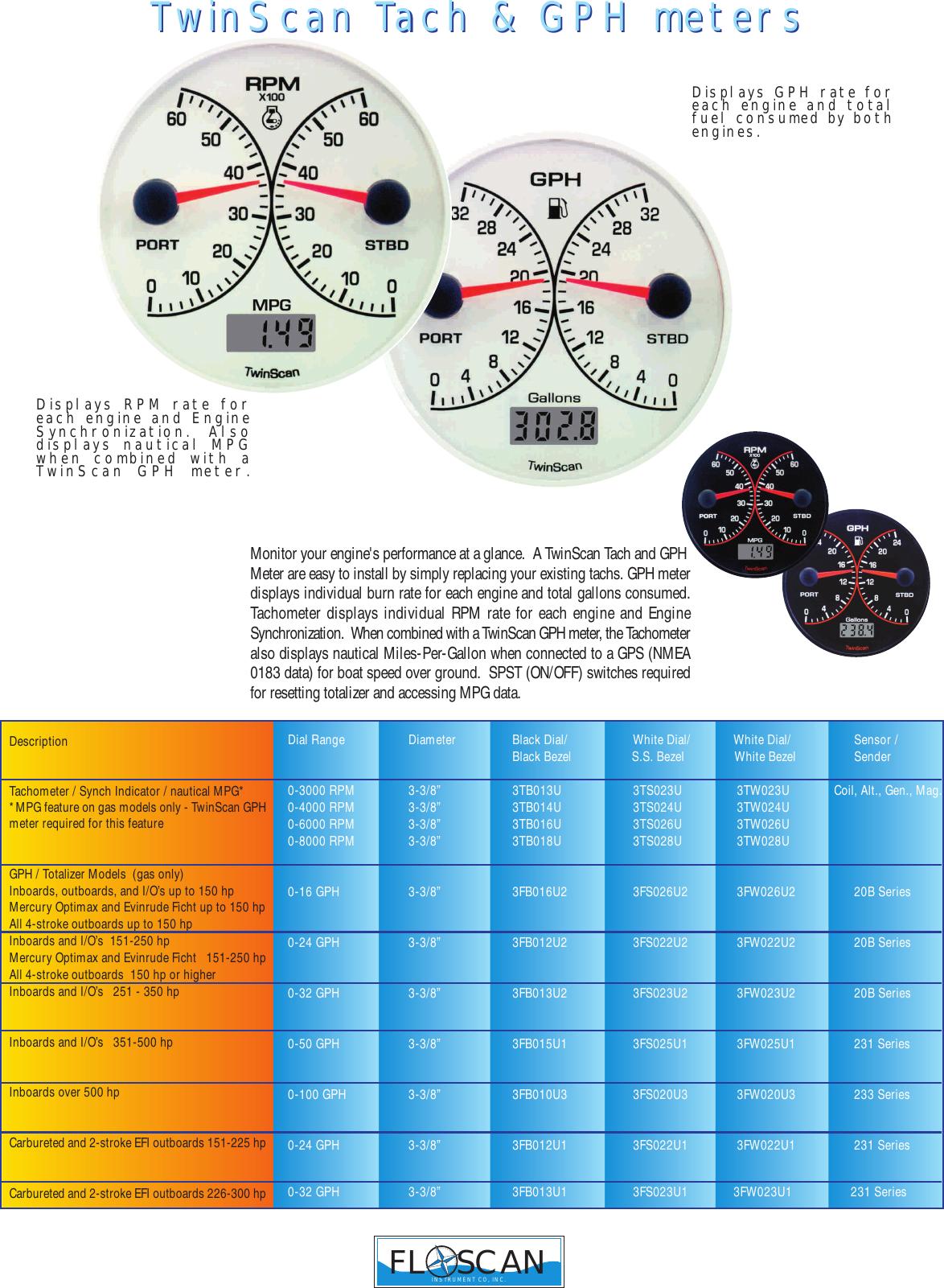 Floscan Instrument Single Engine Fuel Meter 5510 20B 1 Users Manual