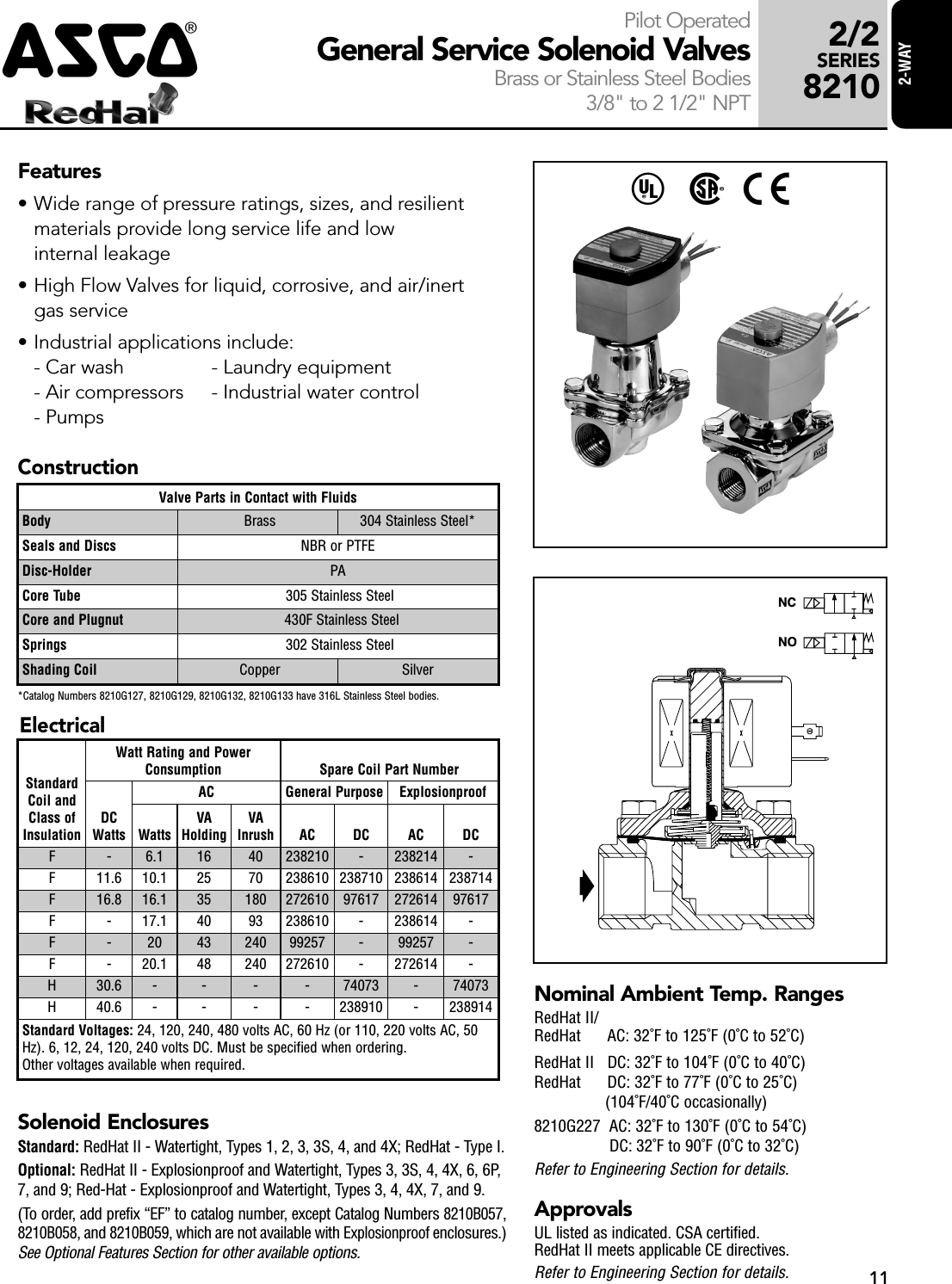 Parker 1 8 U0026quot Manual Air Control Valve With 3 Manual Guide