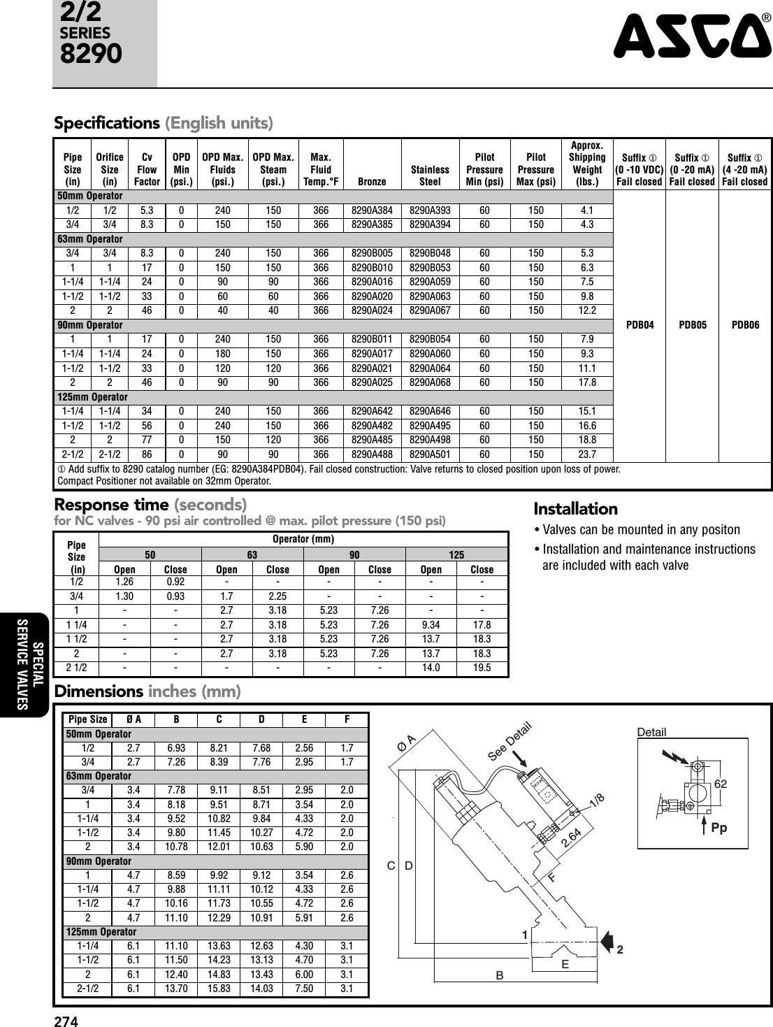 Genz Benz Wiring Diagrams Electrical Asco 8290 Diagram Schematics U2022 Guitar Speaker Cabinets