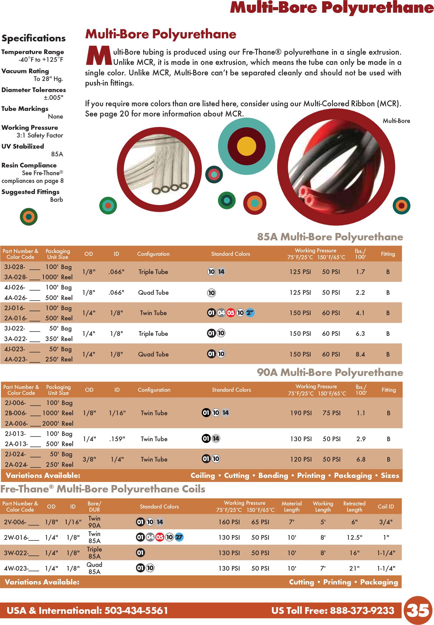 flow freelin wade polyurethane 1505490506 2013 catalog user manual rh usermanual wiki user guide excel user guide example