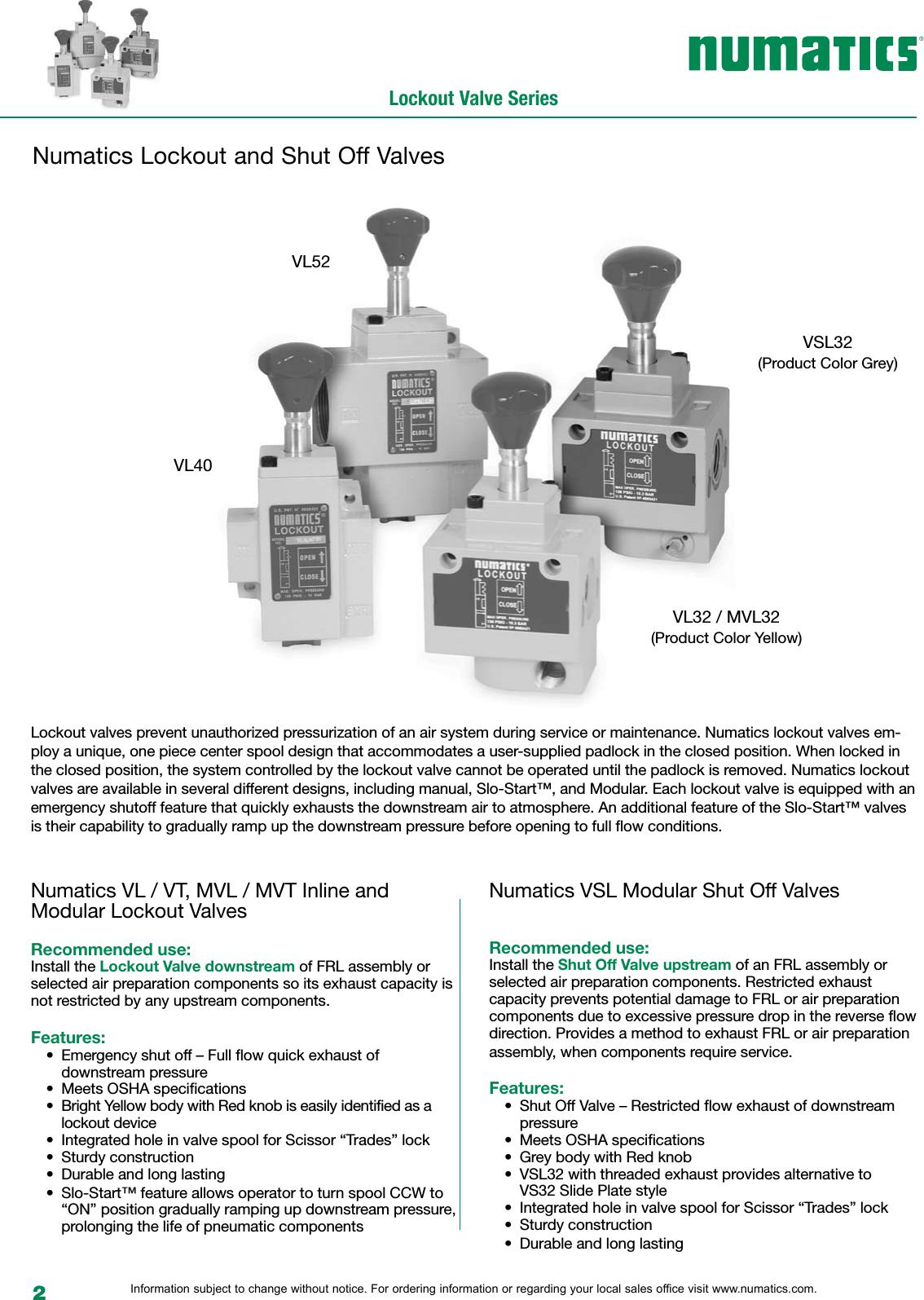 Flow Numatic Lockout Series 1505484633 User Manual