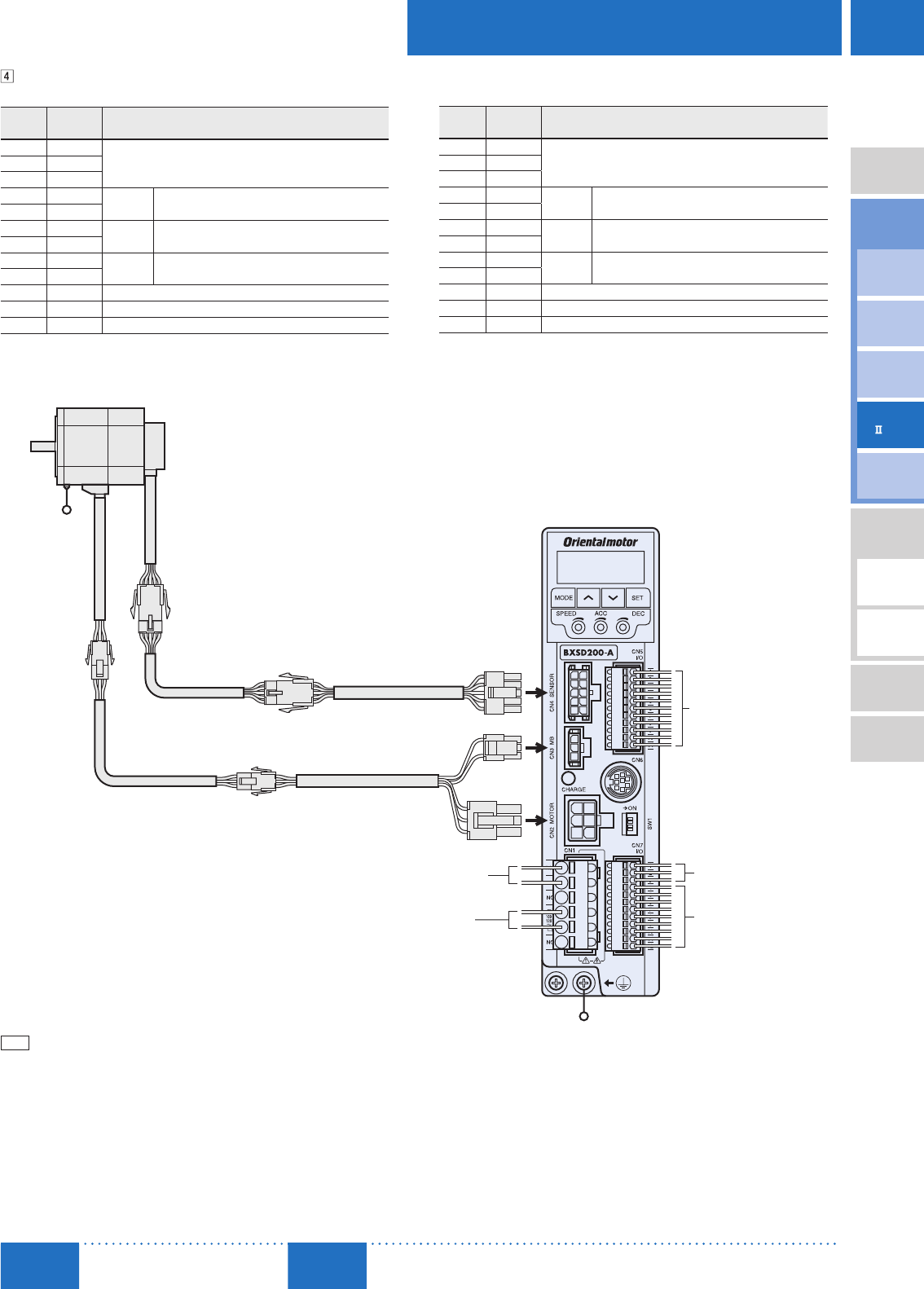 Flow Oriental Motors Bxii Series Ac Input Brushless Dc Motor Driver Wiring Diagram D 113