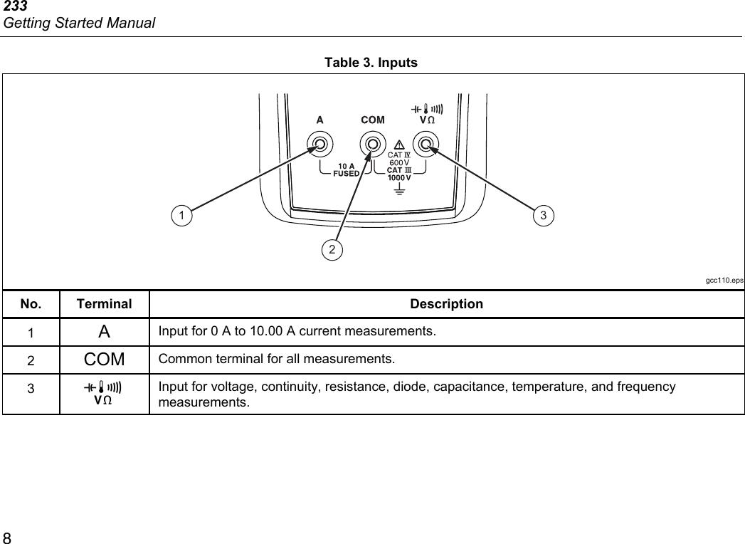 Fluke 233 Users Manual