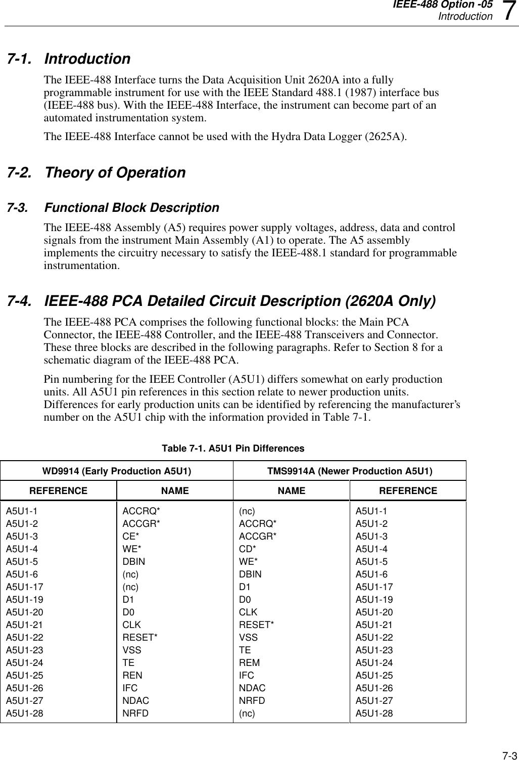 Fluke Power Supply 2625A Users Manual