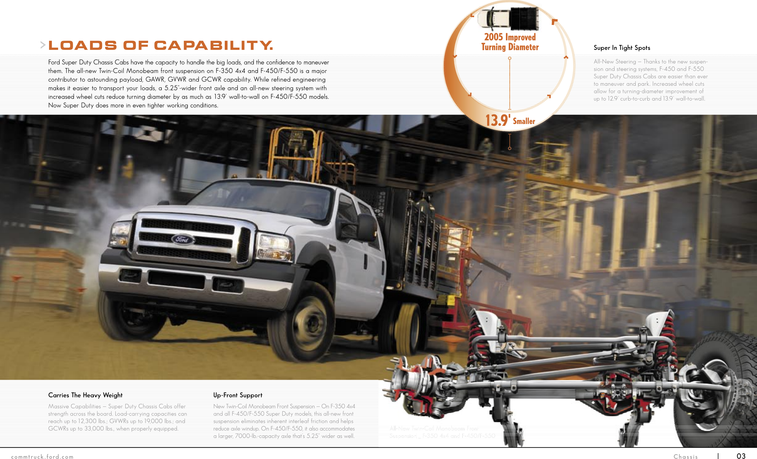 2005 ford f450 owners manual
